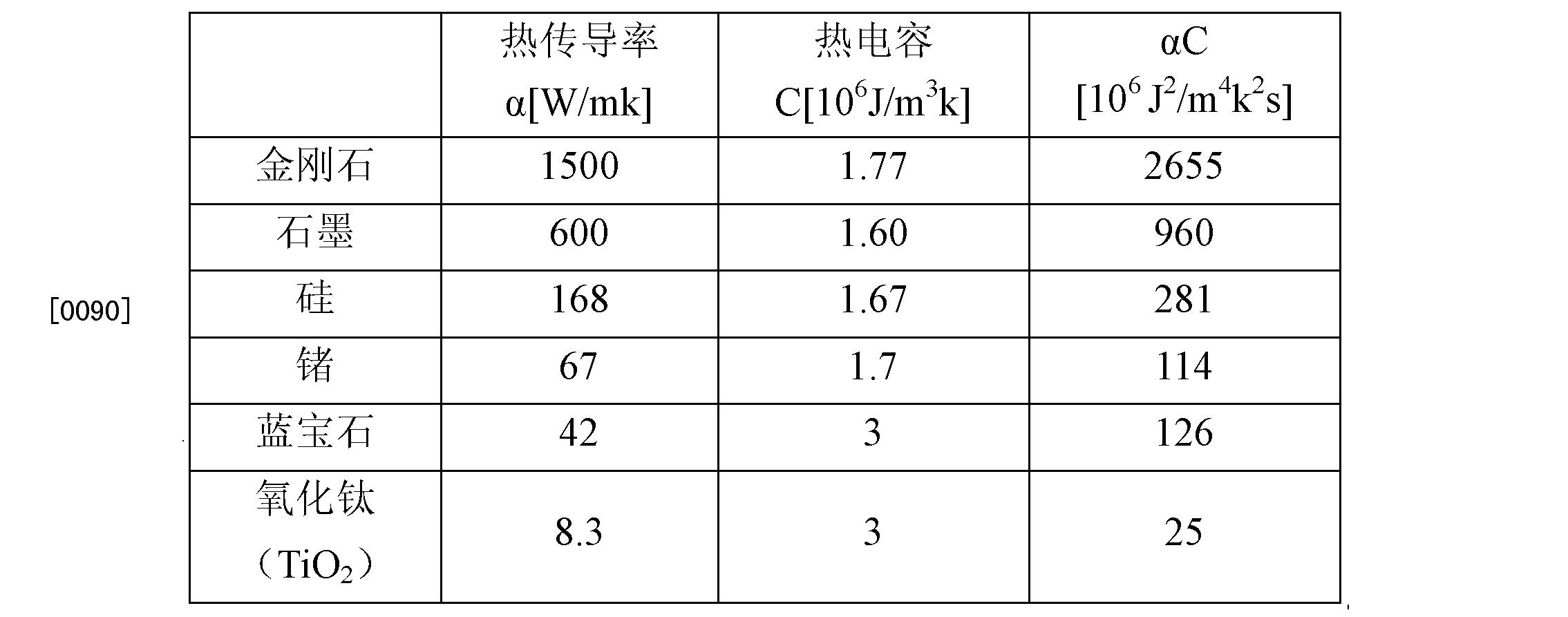 Figure CN102450036BD00111
