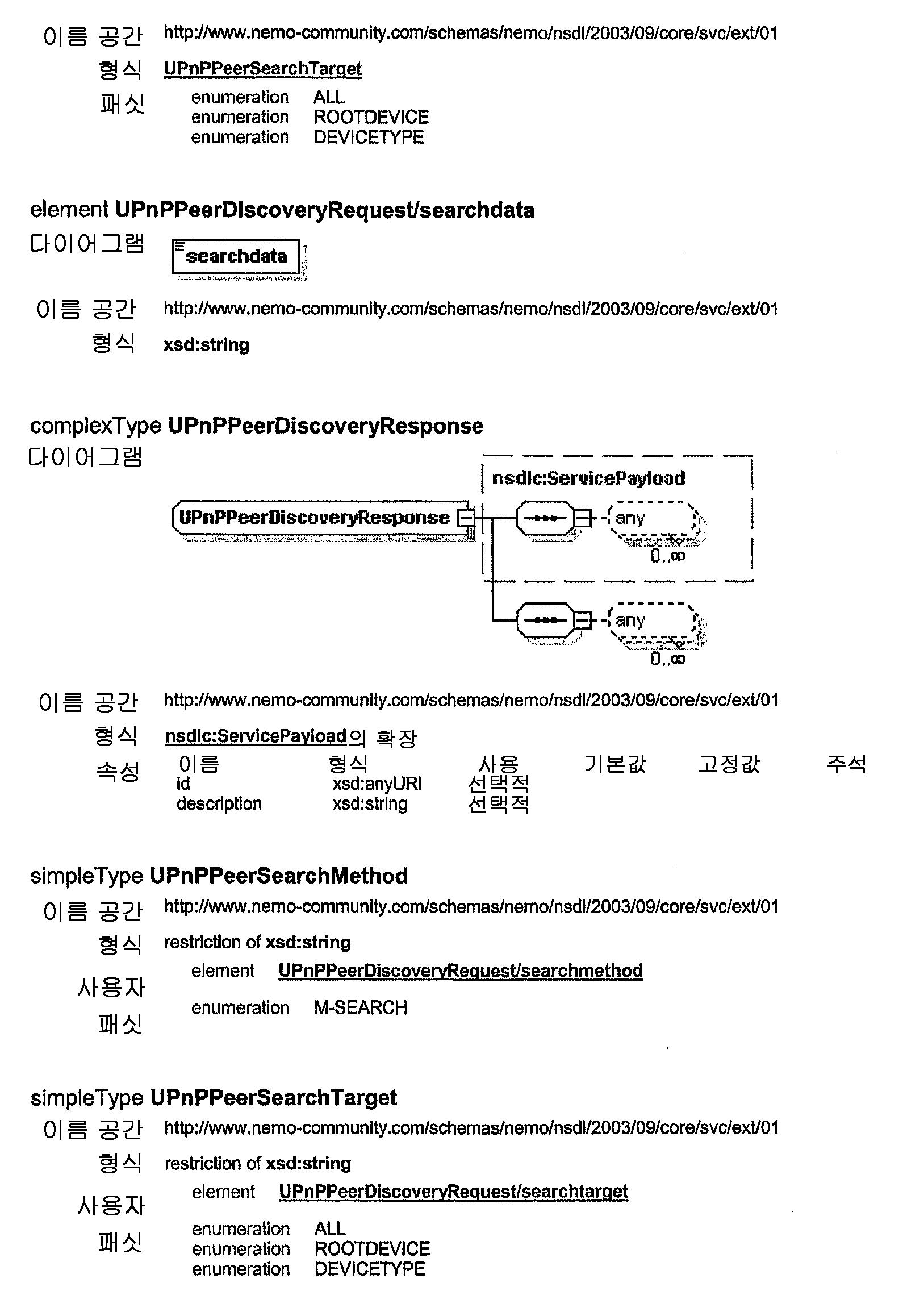 Figure 112010023141488-pat00045