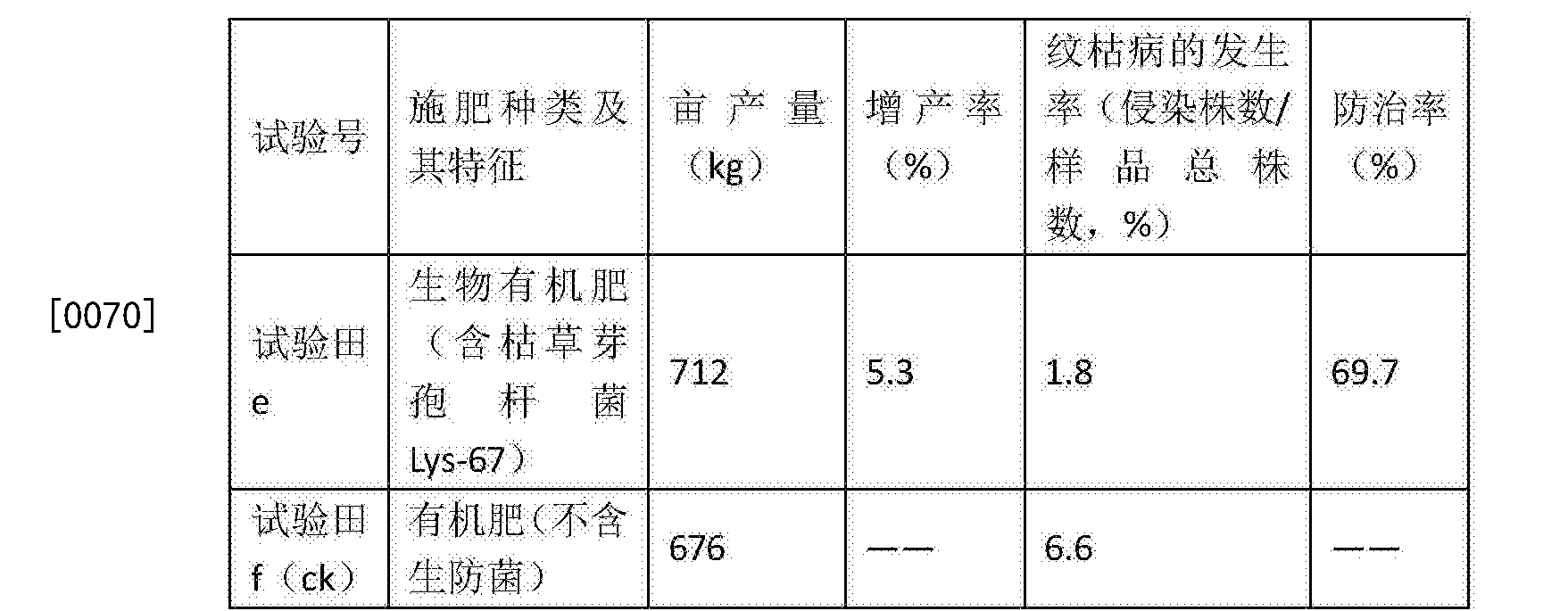 Figure CN105255777BD00101