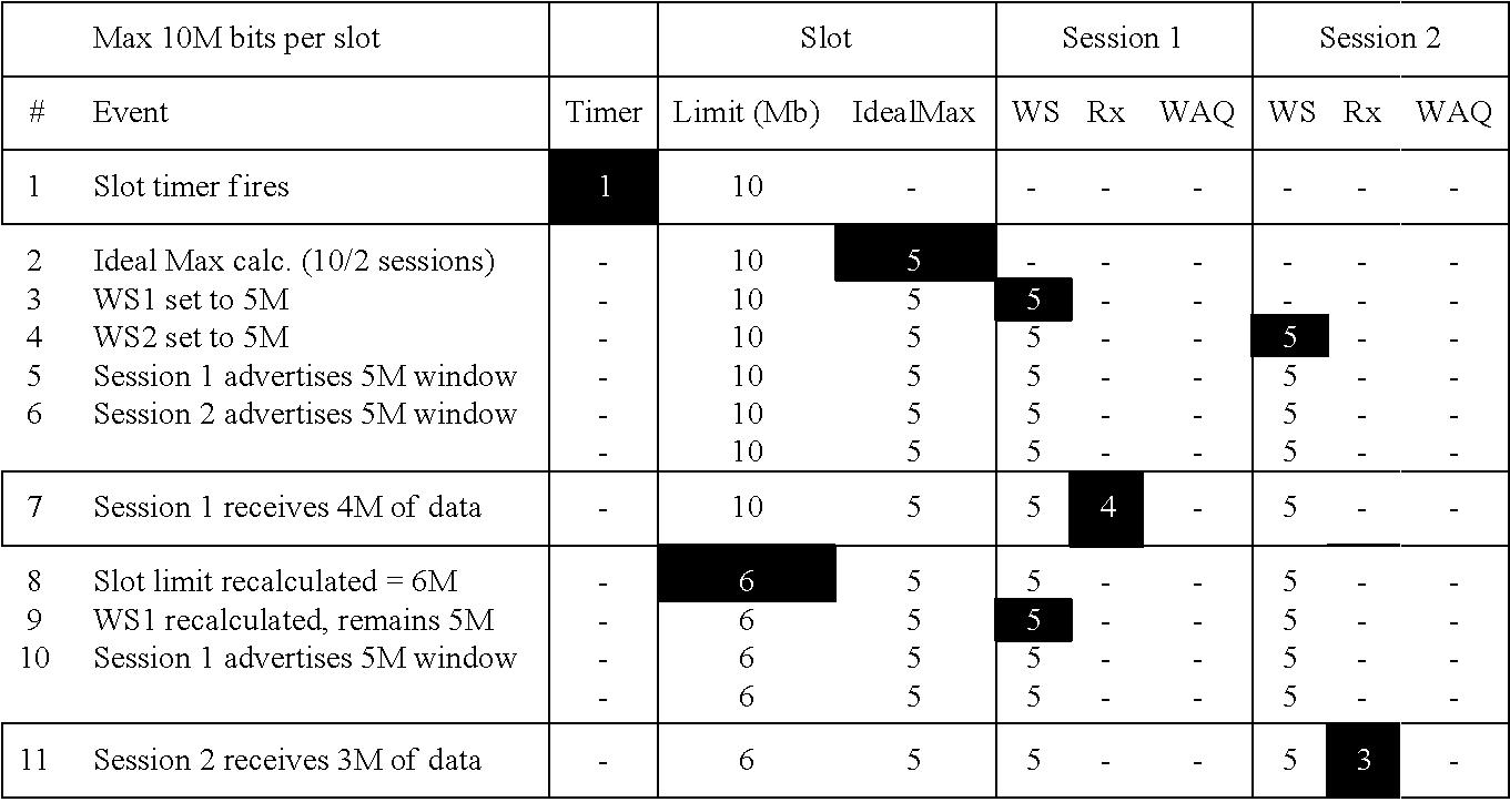 Figure US09178790-20151103-C00001
