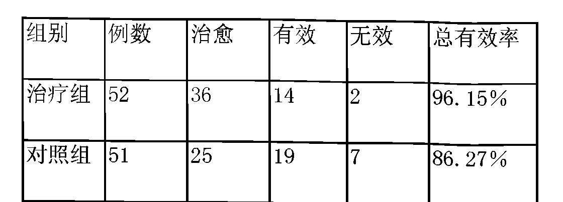 Figure CN103405742BD00061