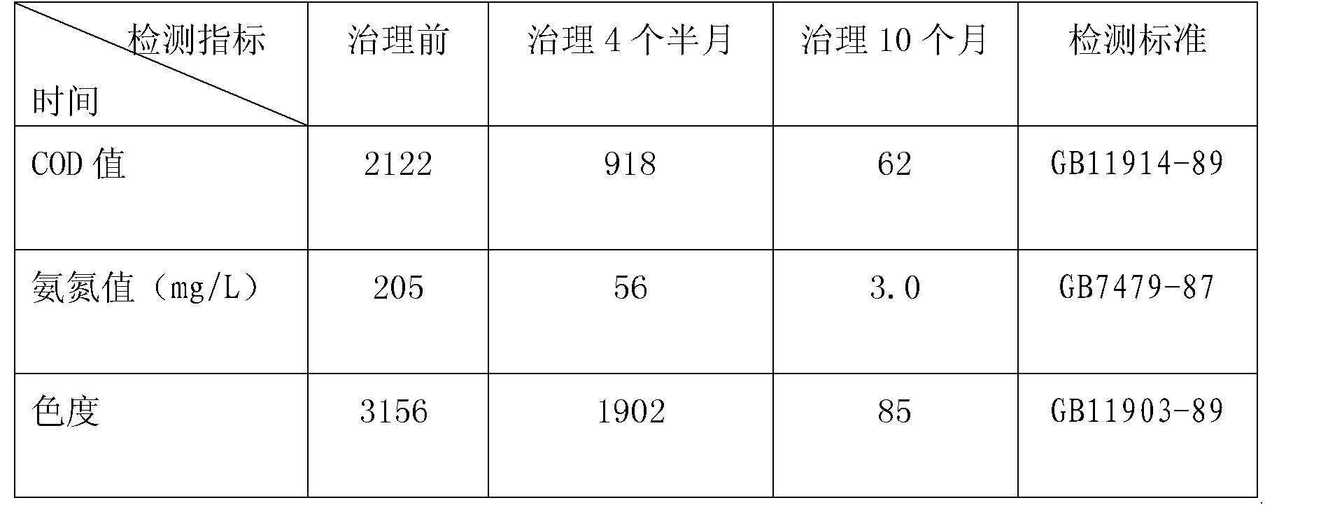 Figure CN102050523BD00141