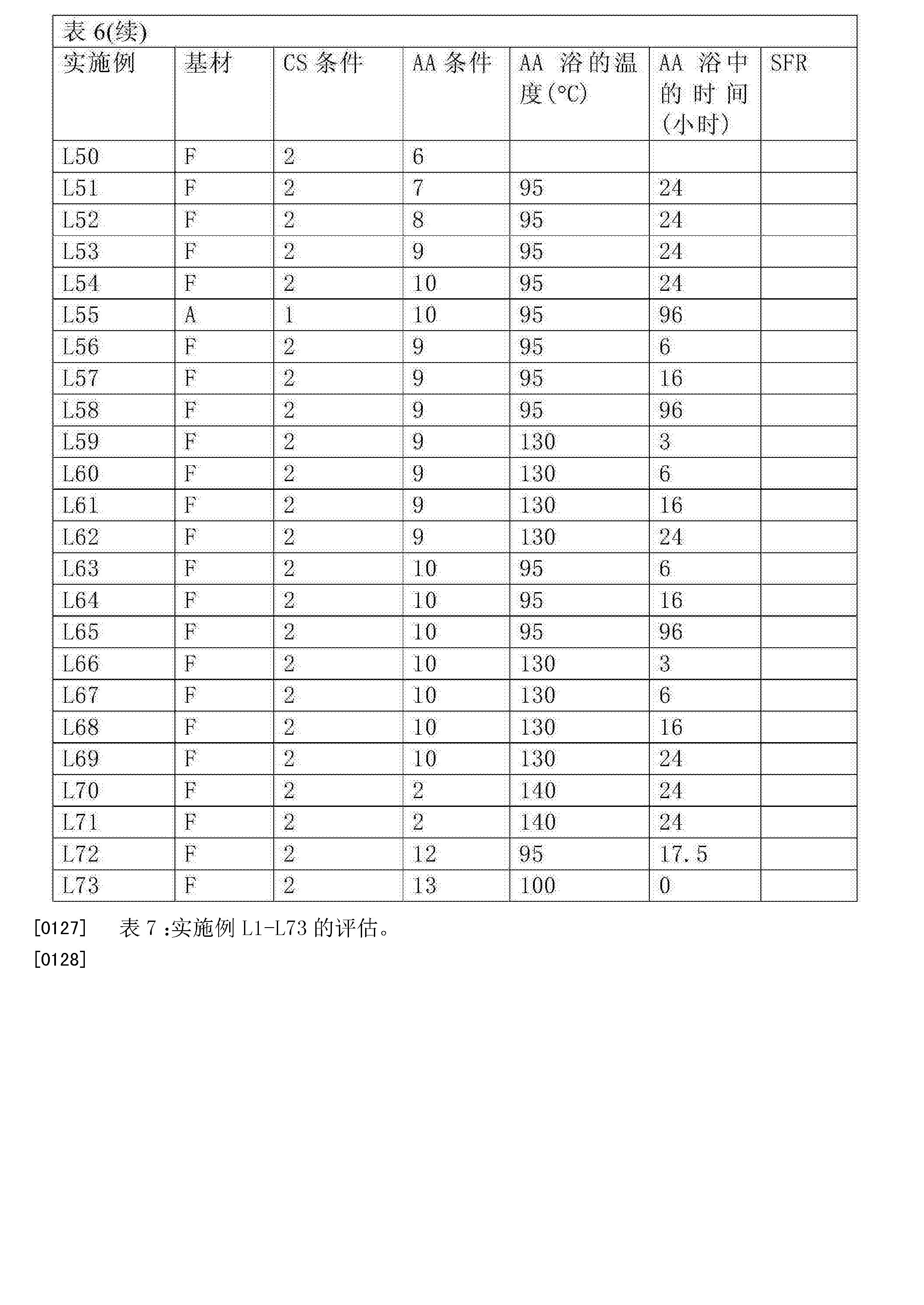 Figure CN105408273AD00261
