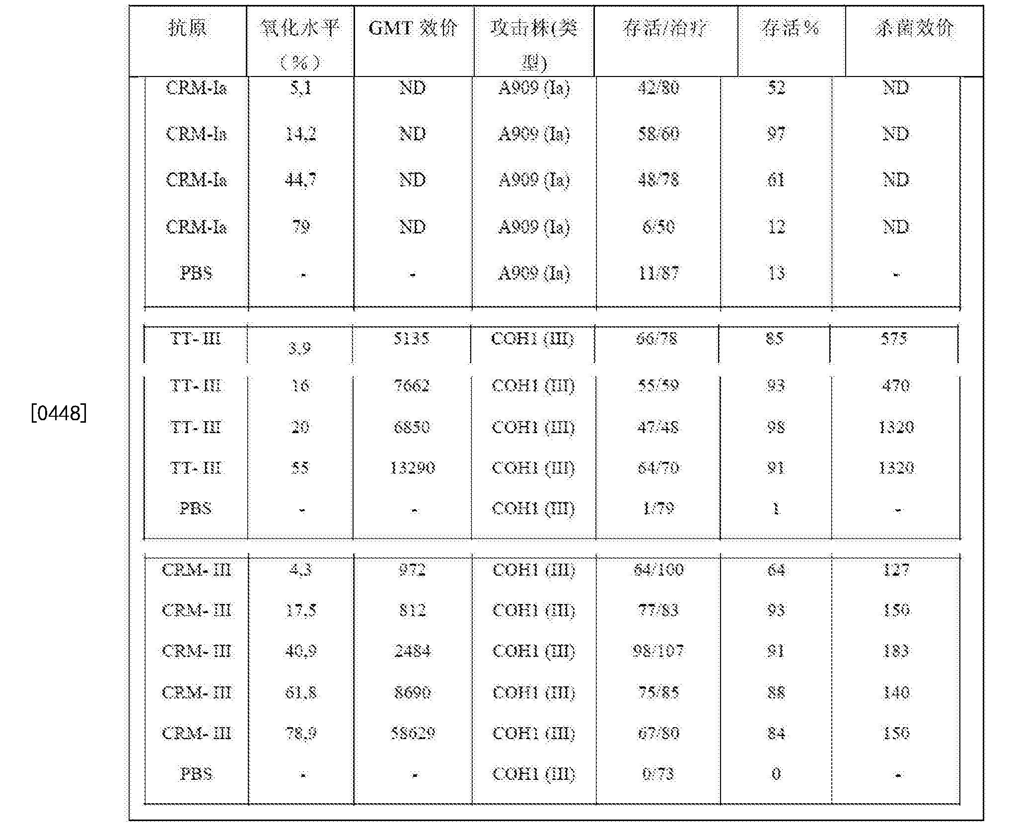 Figure CN103209708BD00501
