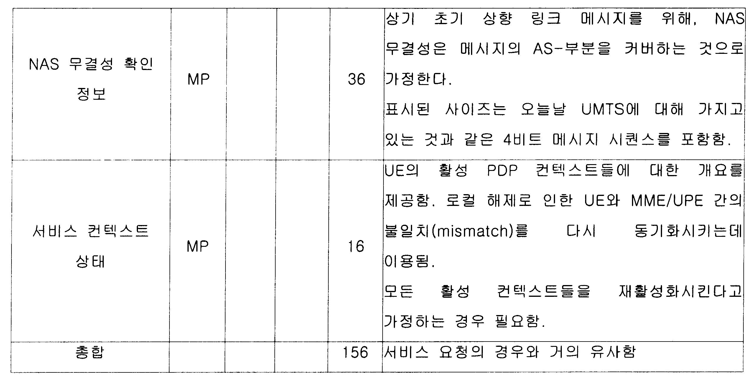 Figure 112007071077519-pat00004
