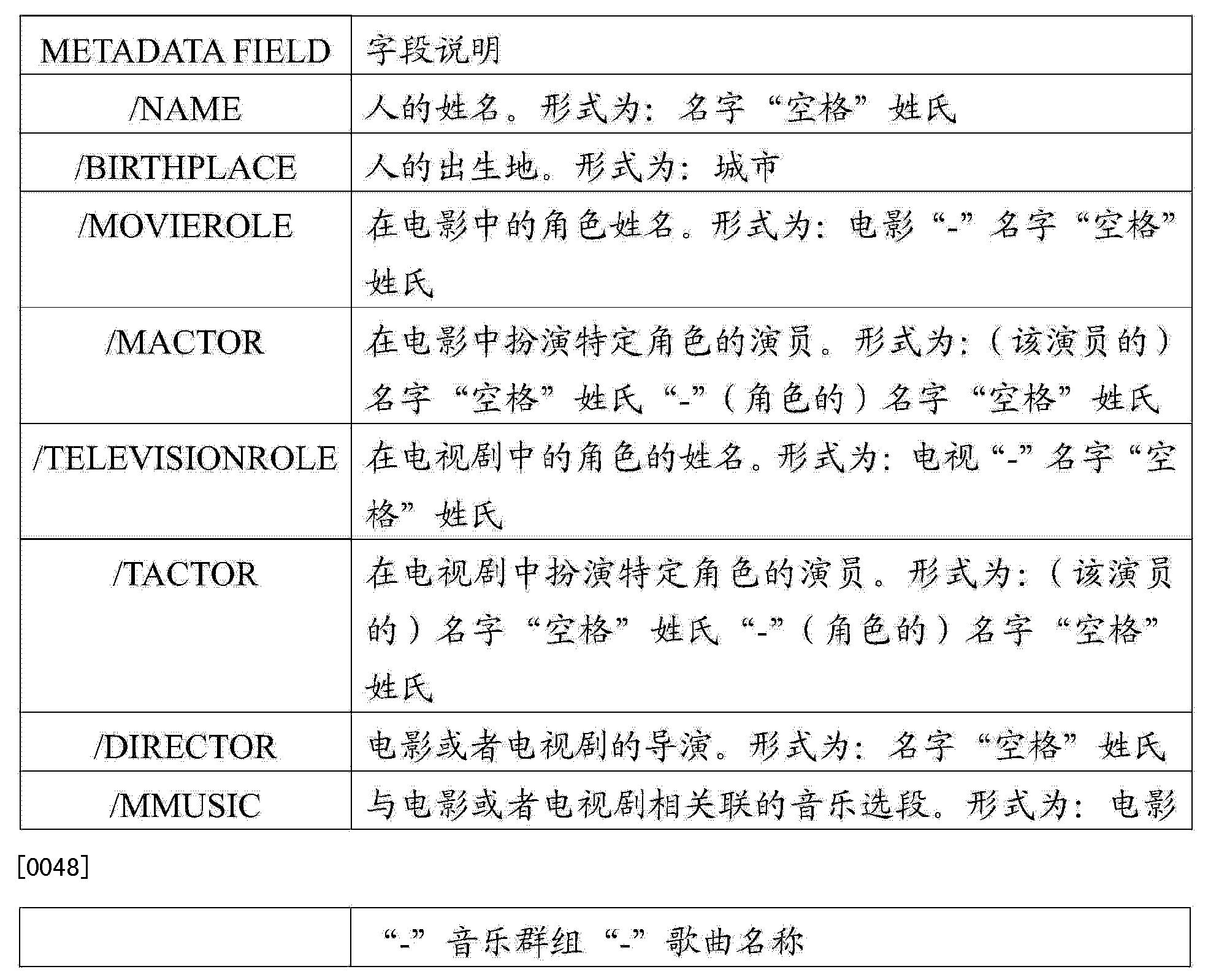 Figure CN103874993AD00131