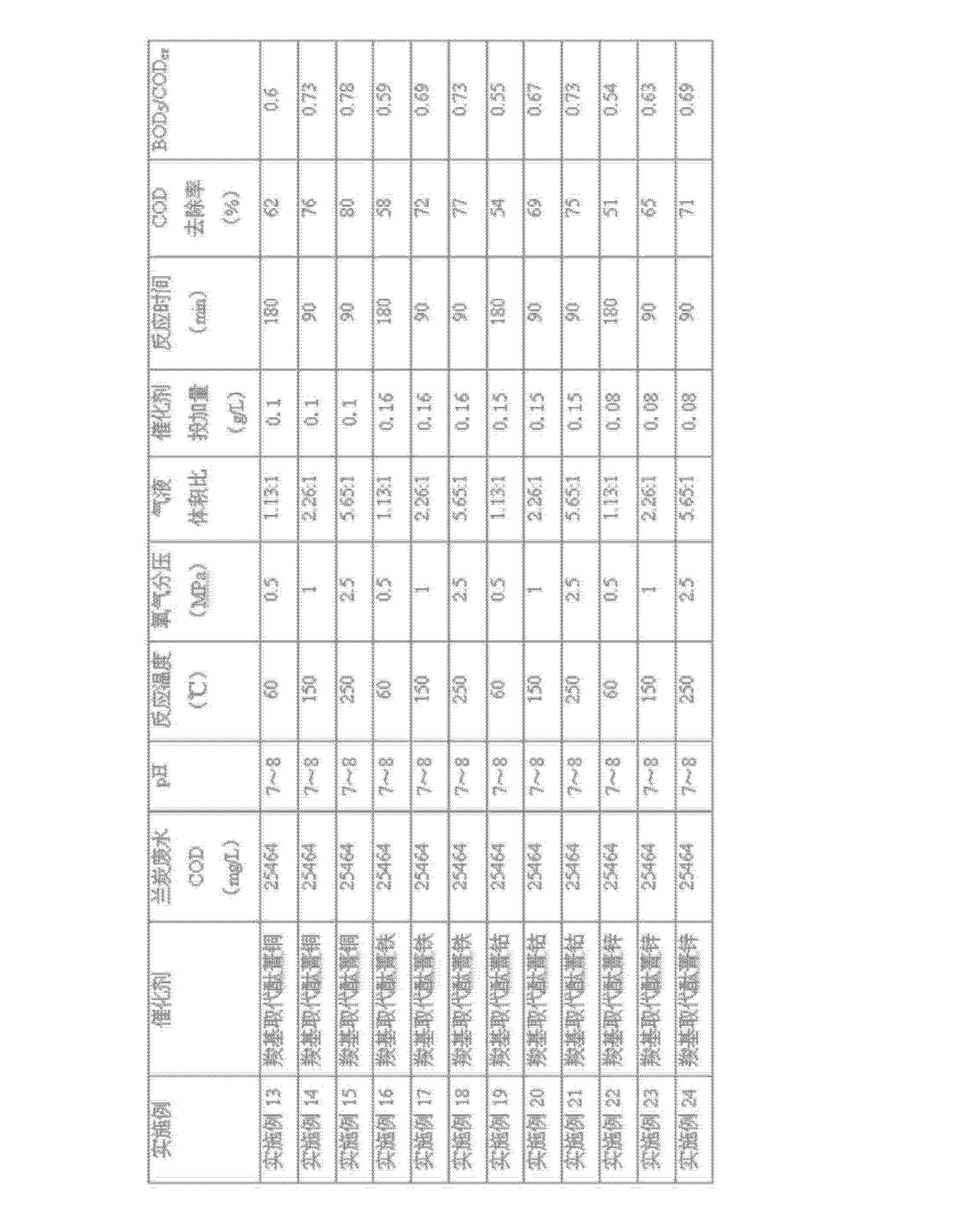 Figure CN102689976AD00061