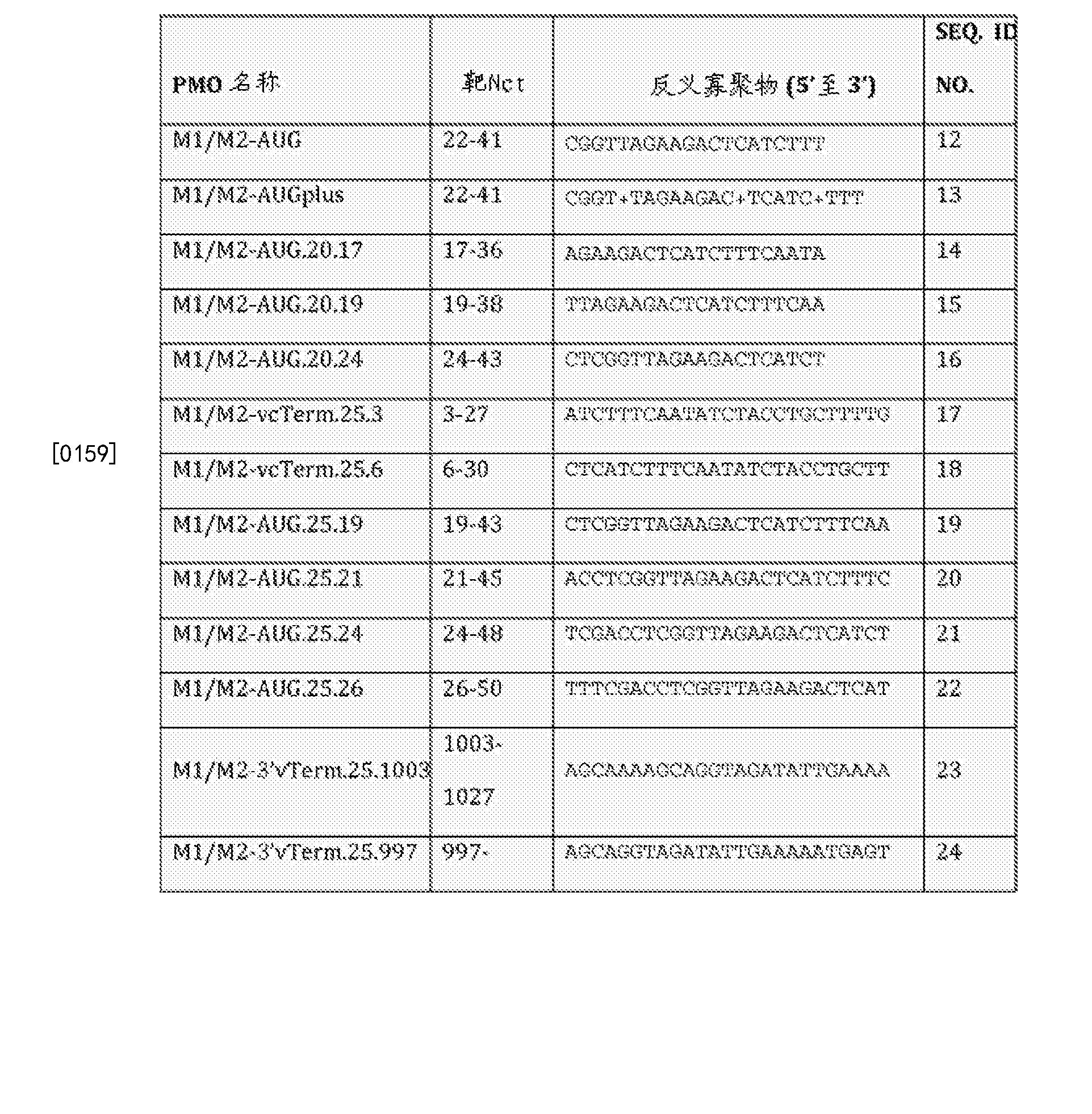 Figure CN102712928BD00241