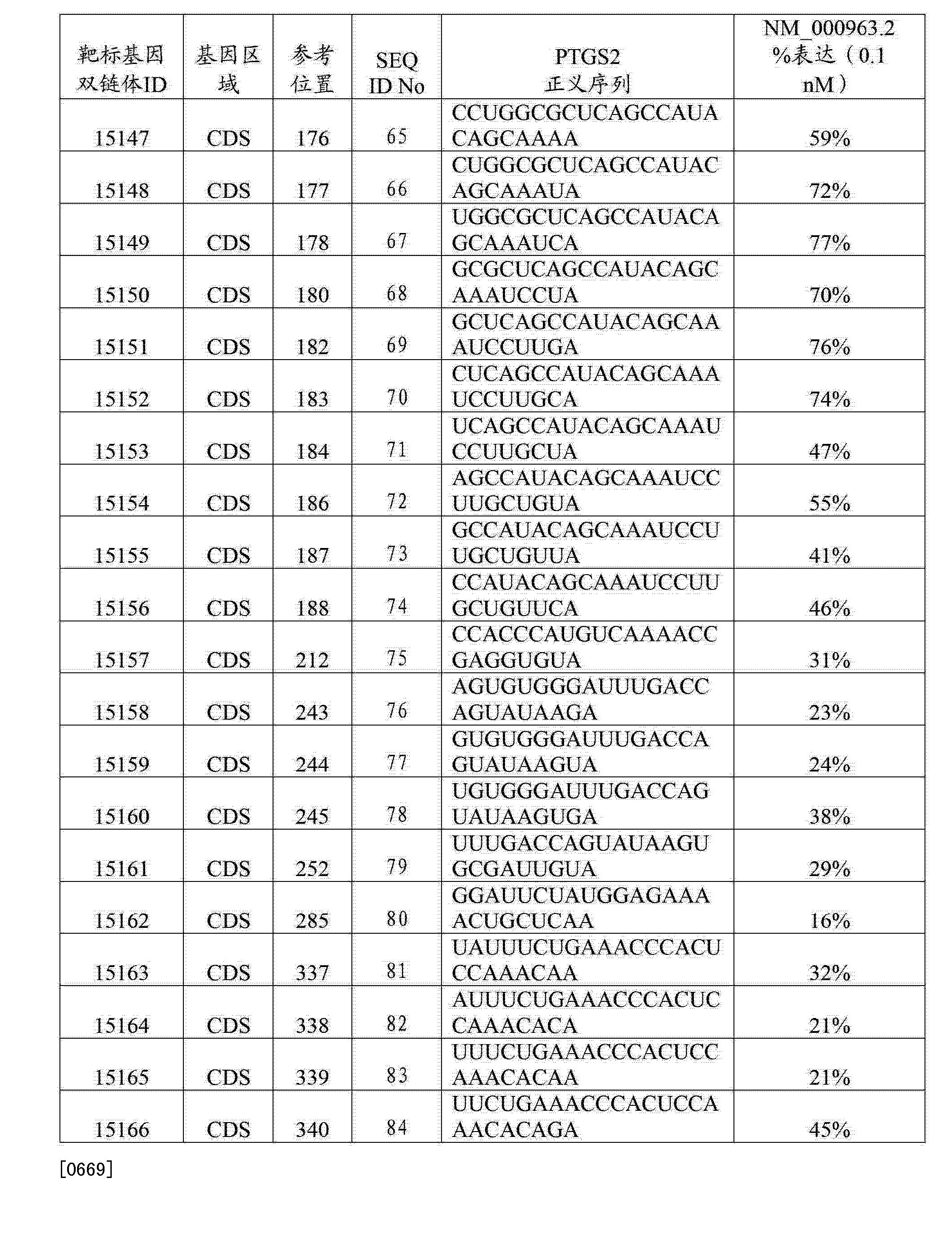 Figure CN103108642BD00871
