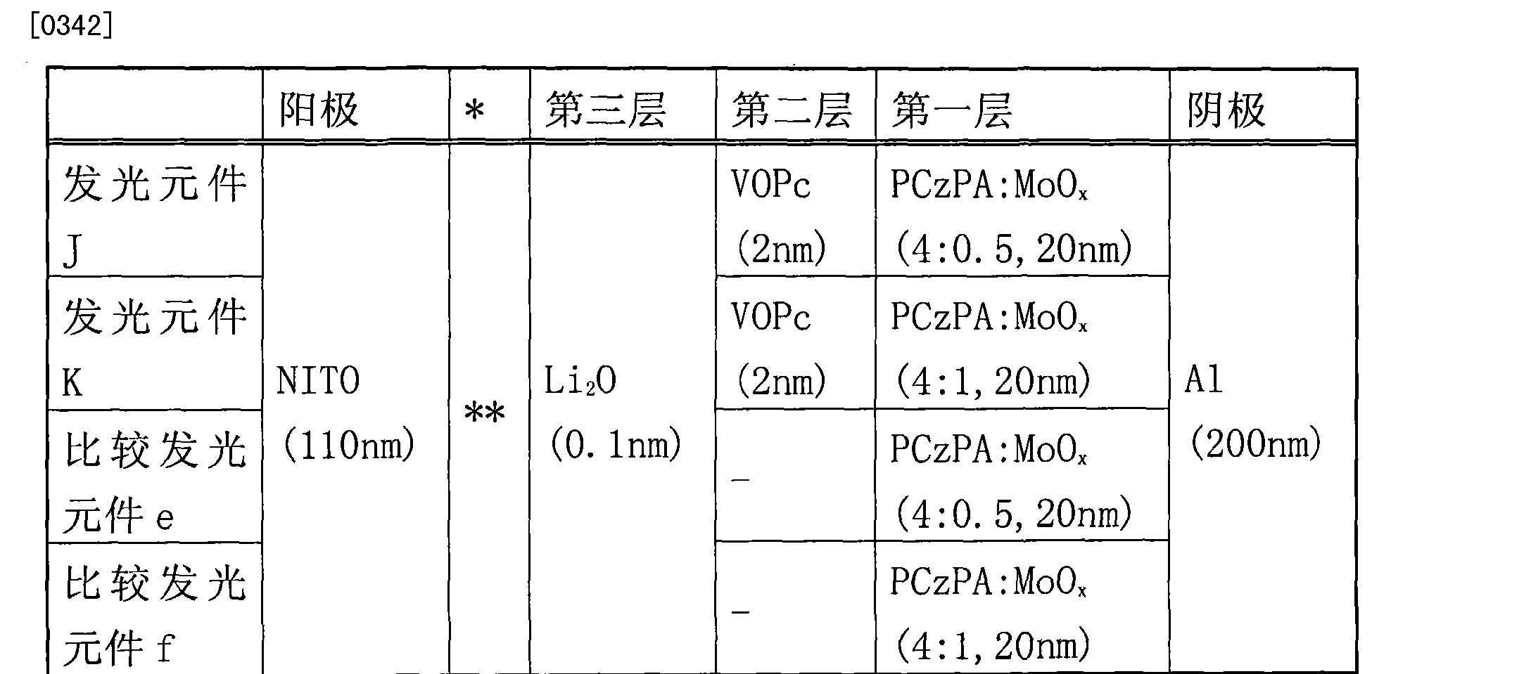 Figure CN102201541BD00361