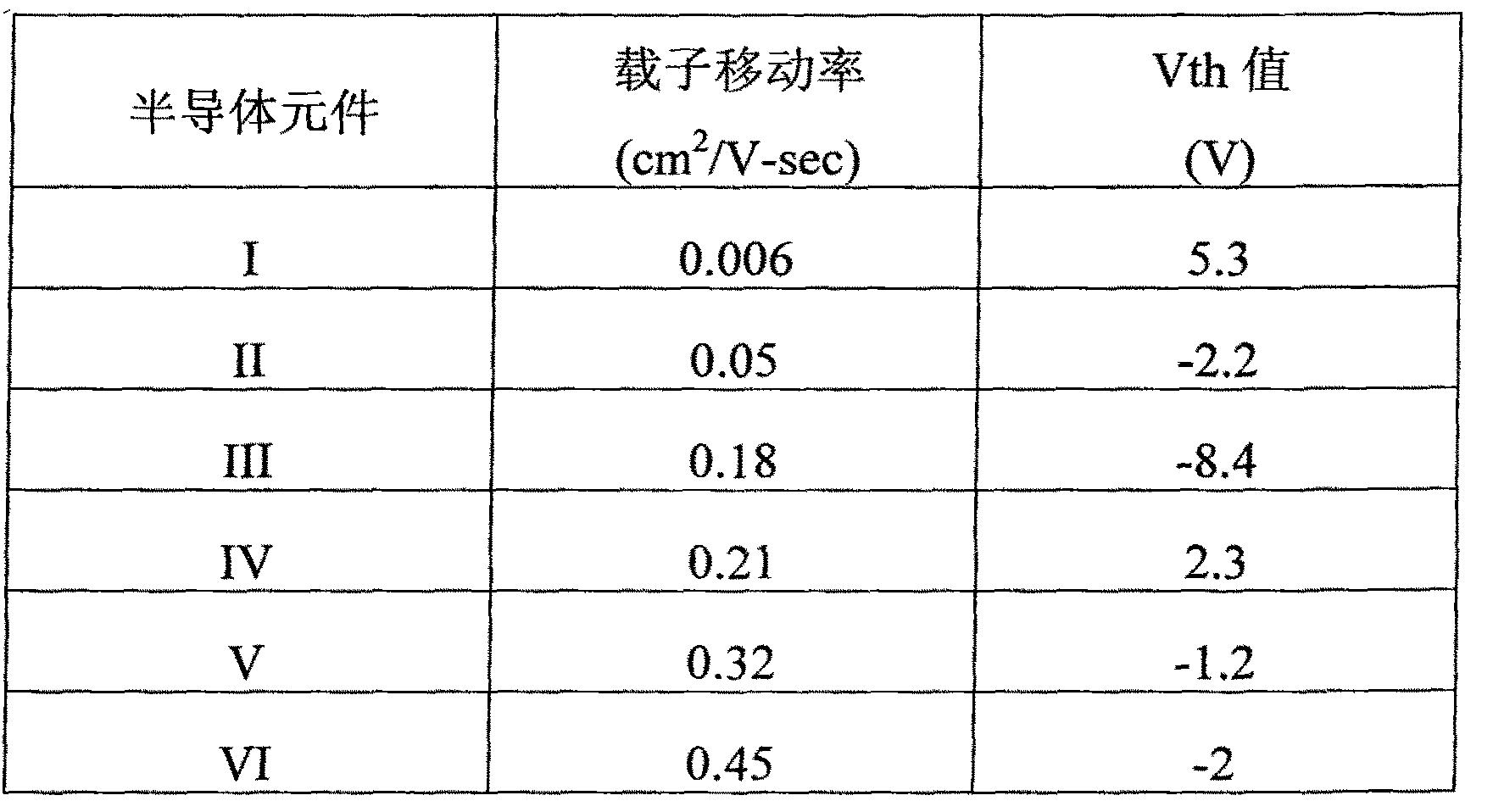 Figure CN103183661BD00142