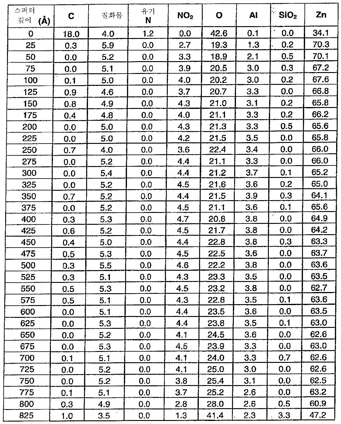 Figure 112011076702345-pat00008