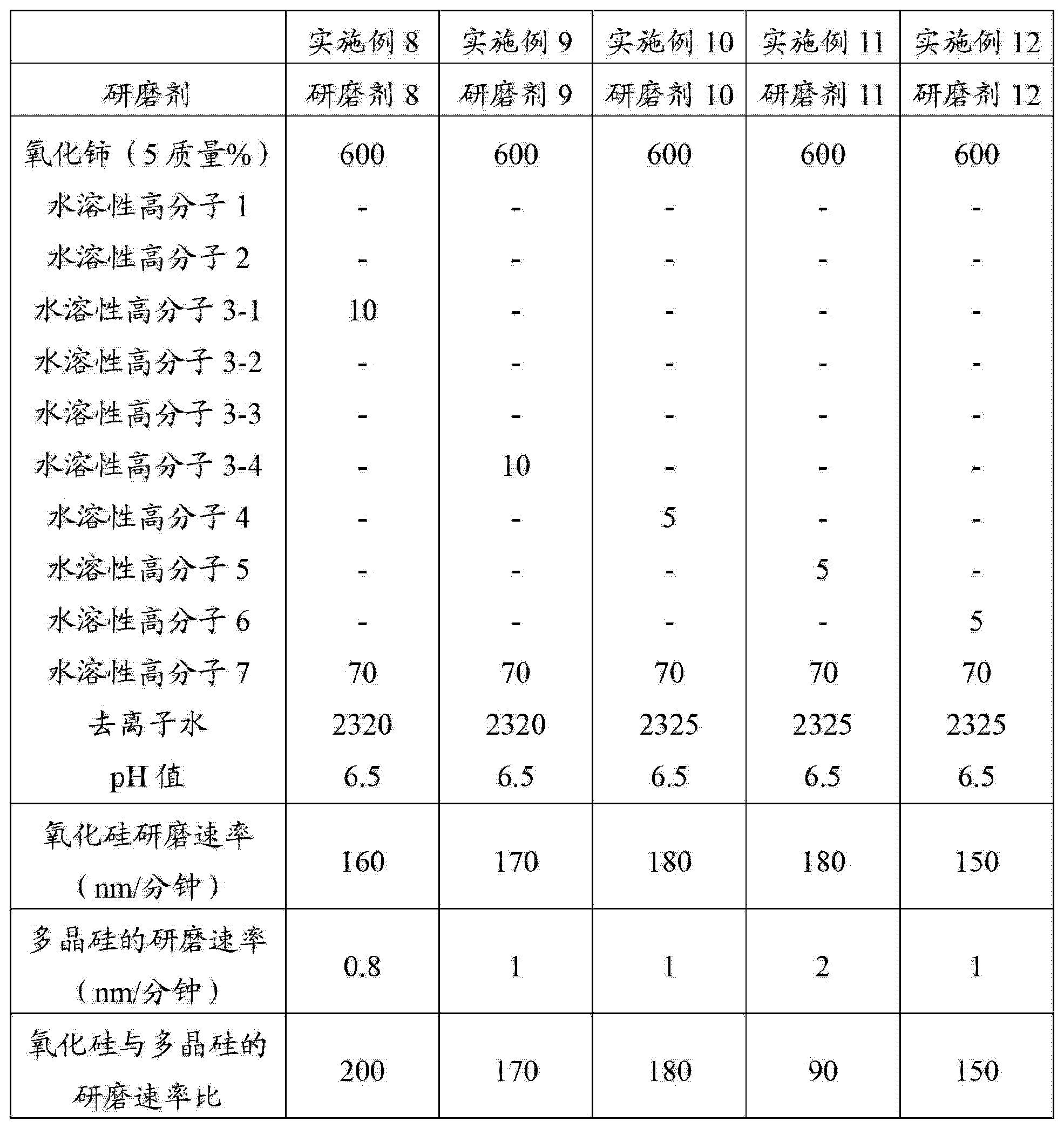Figure CN102965025BD00221
