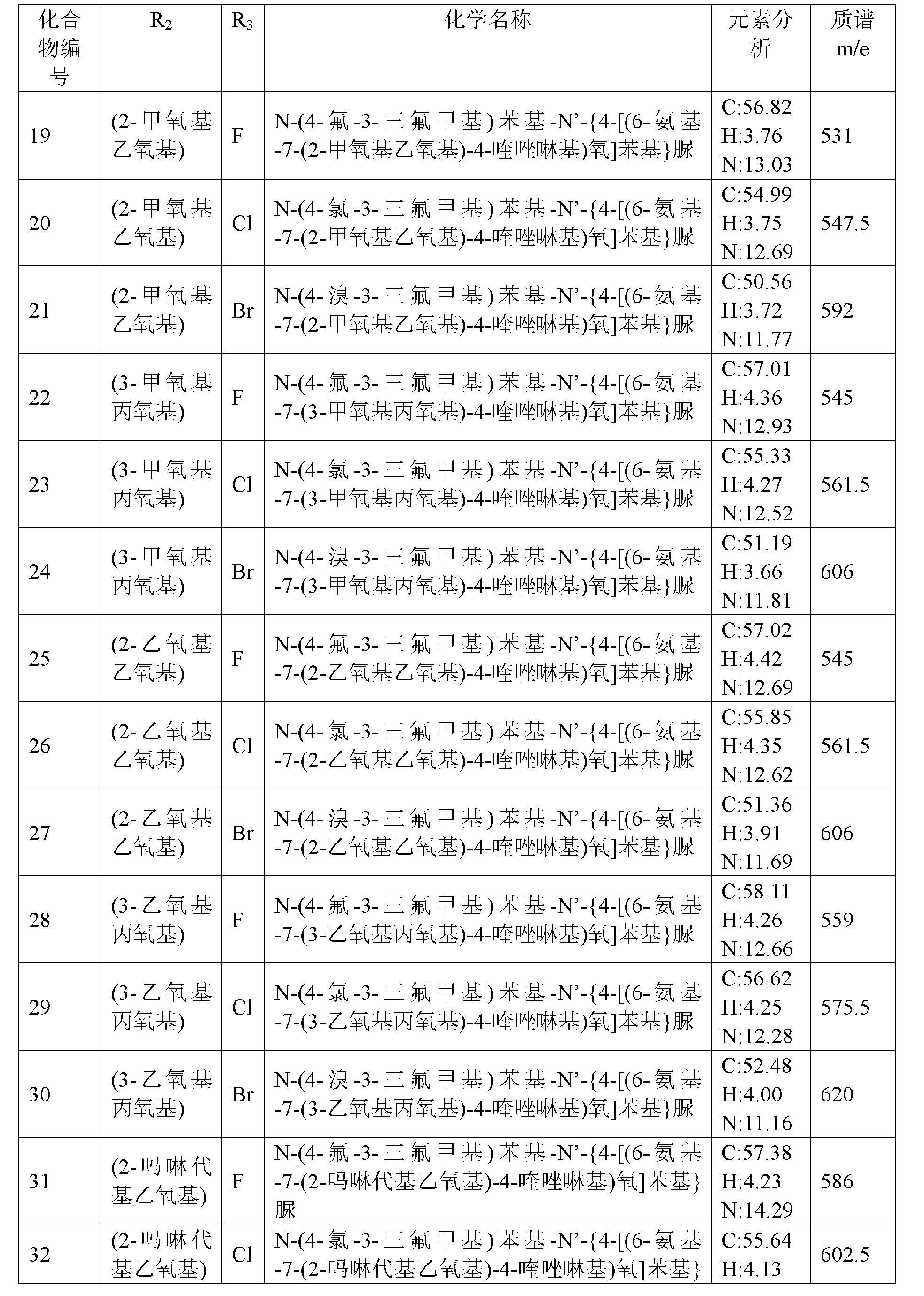 CN102311395B - Quinazoline ring substituted diphenylurea