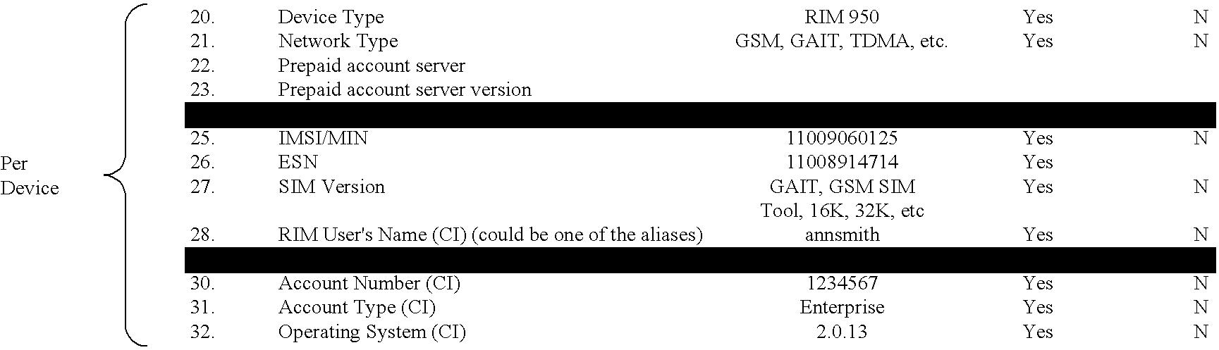 Figure US07487262-20090203-C00003