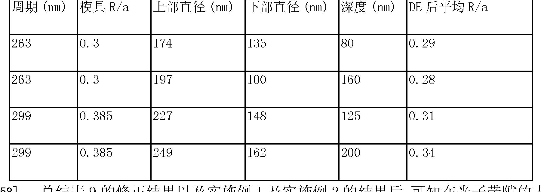 Figure CN103650176AD00231