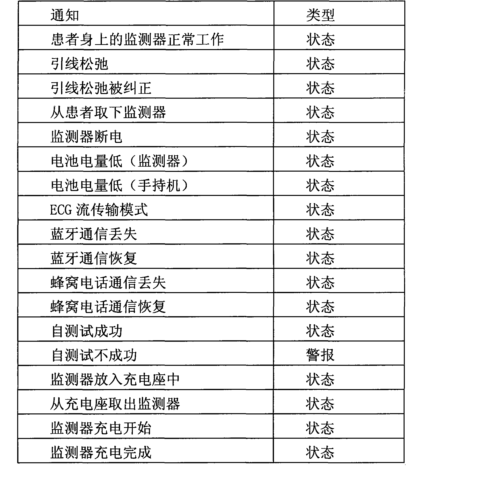 Figure CN101969840BD00151