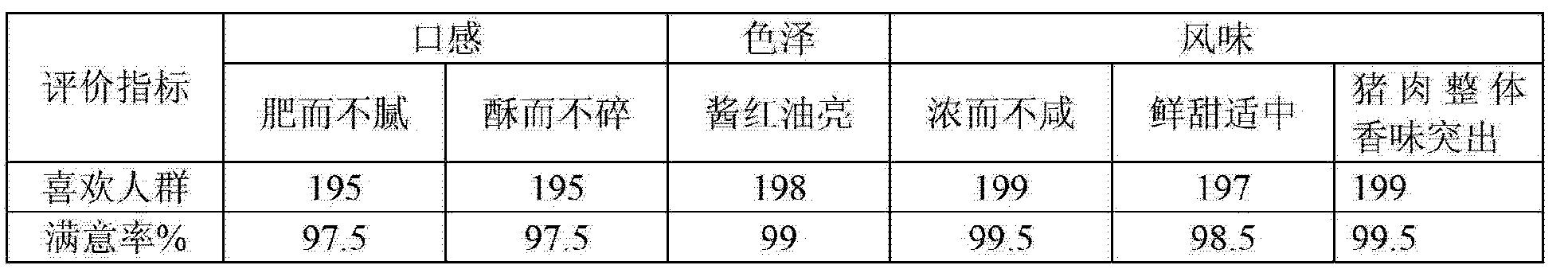 Figure CN103053983BD00051