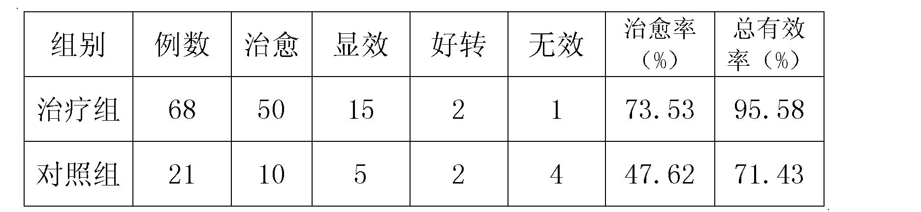 Figure CN102258658BD00061