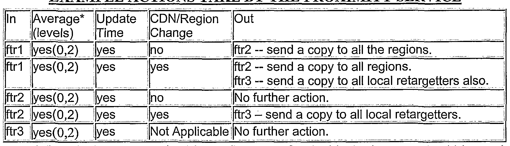 WO2001065402A2 - Method and system for providing intelligent network