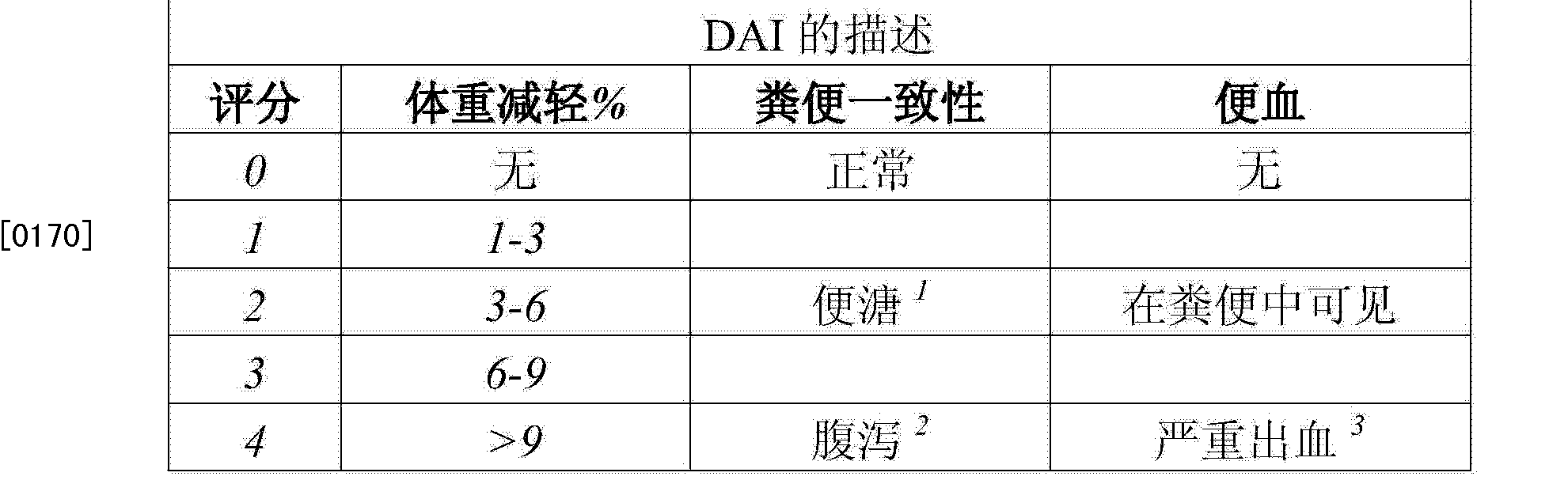 Figure CN103764608AD00181