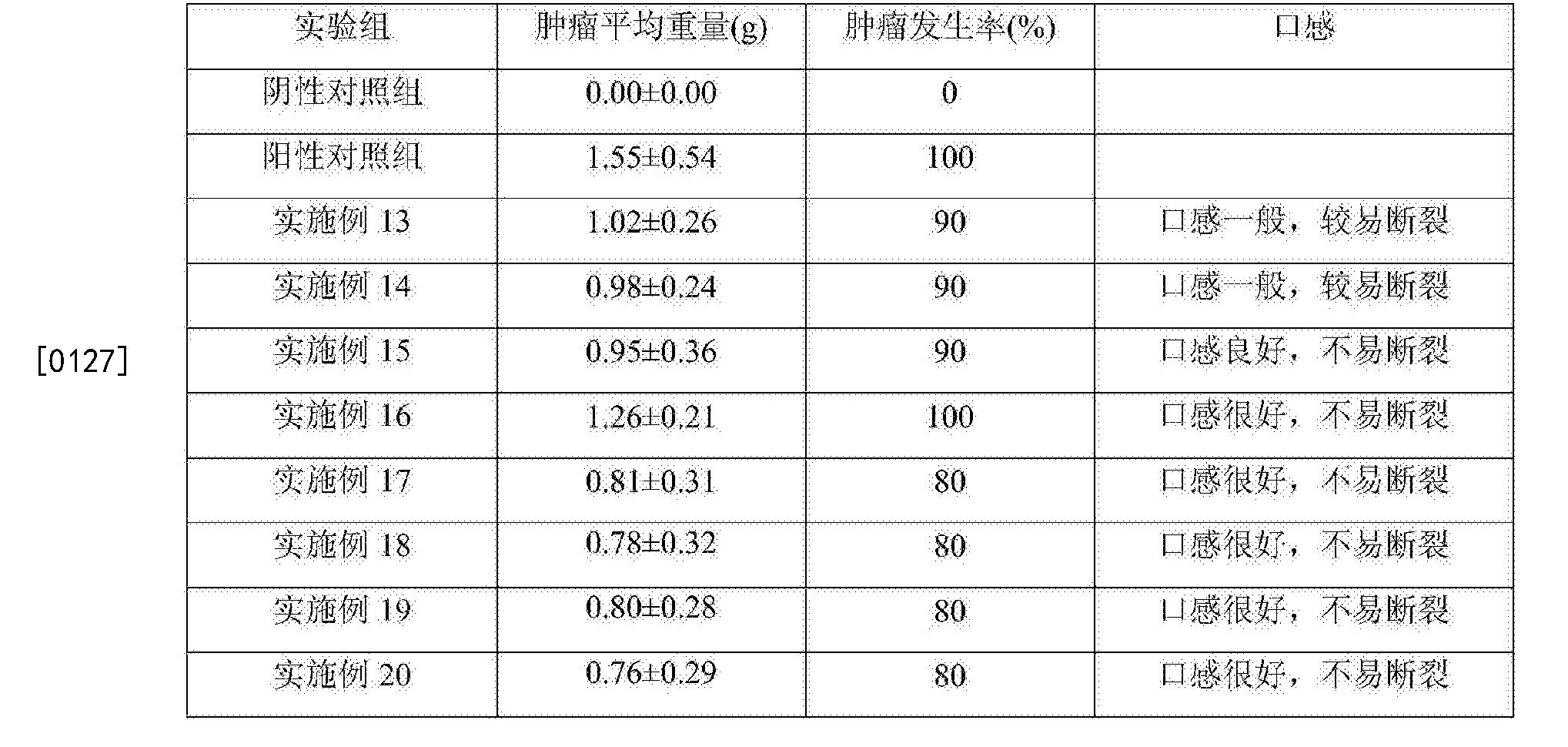 Figure CN108783199AD00101