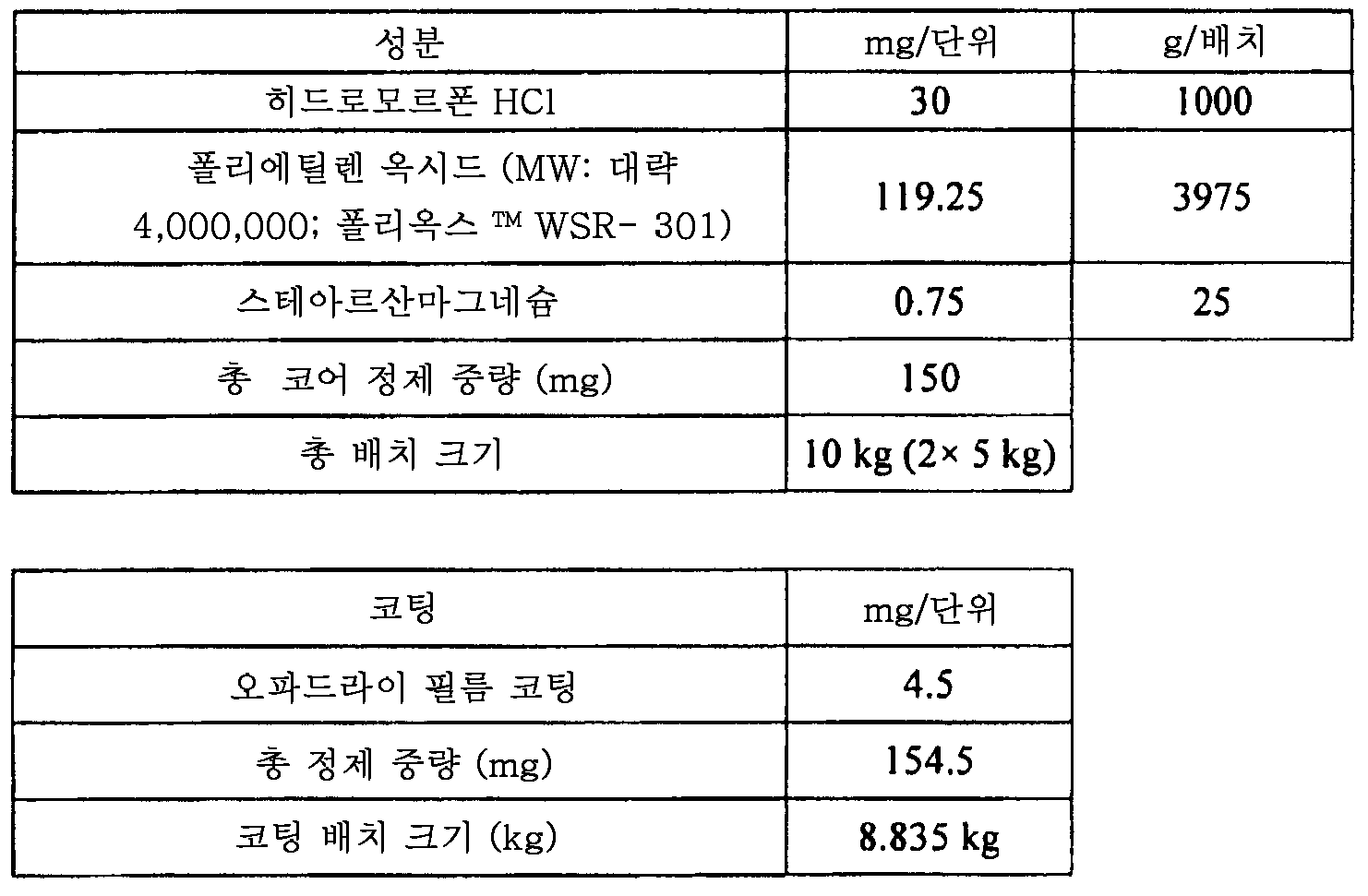 Figure pat00113