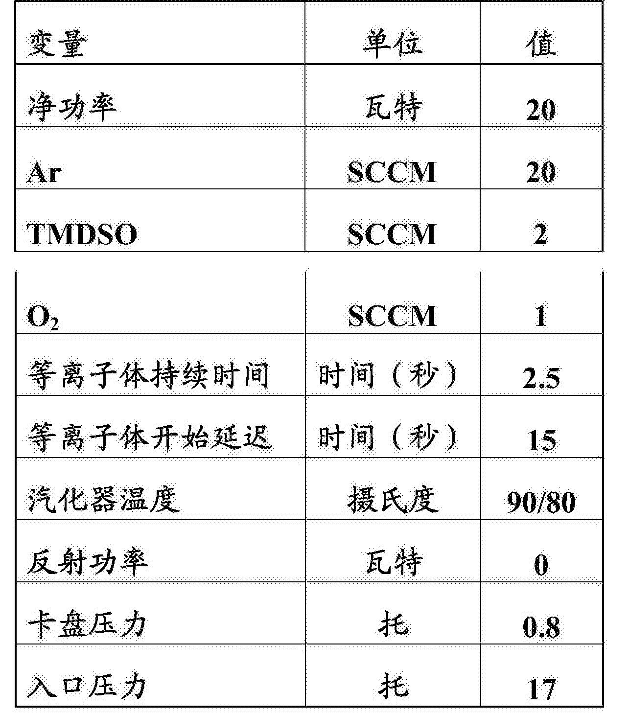 Figure CN108883172AD00481