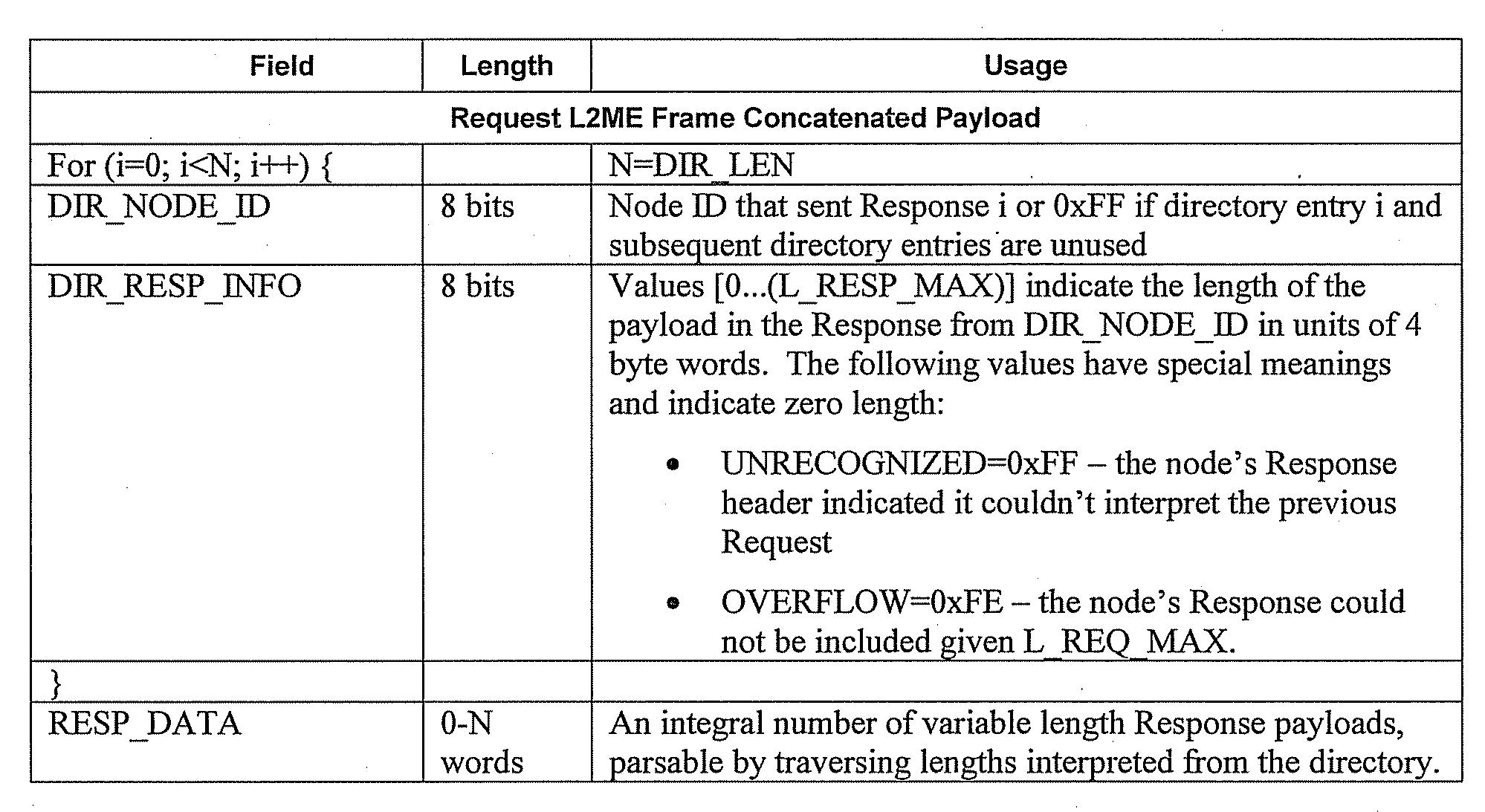 Figure 112009050161017-pct00003