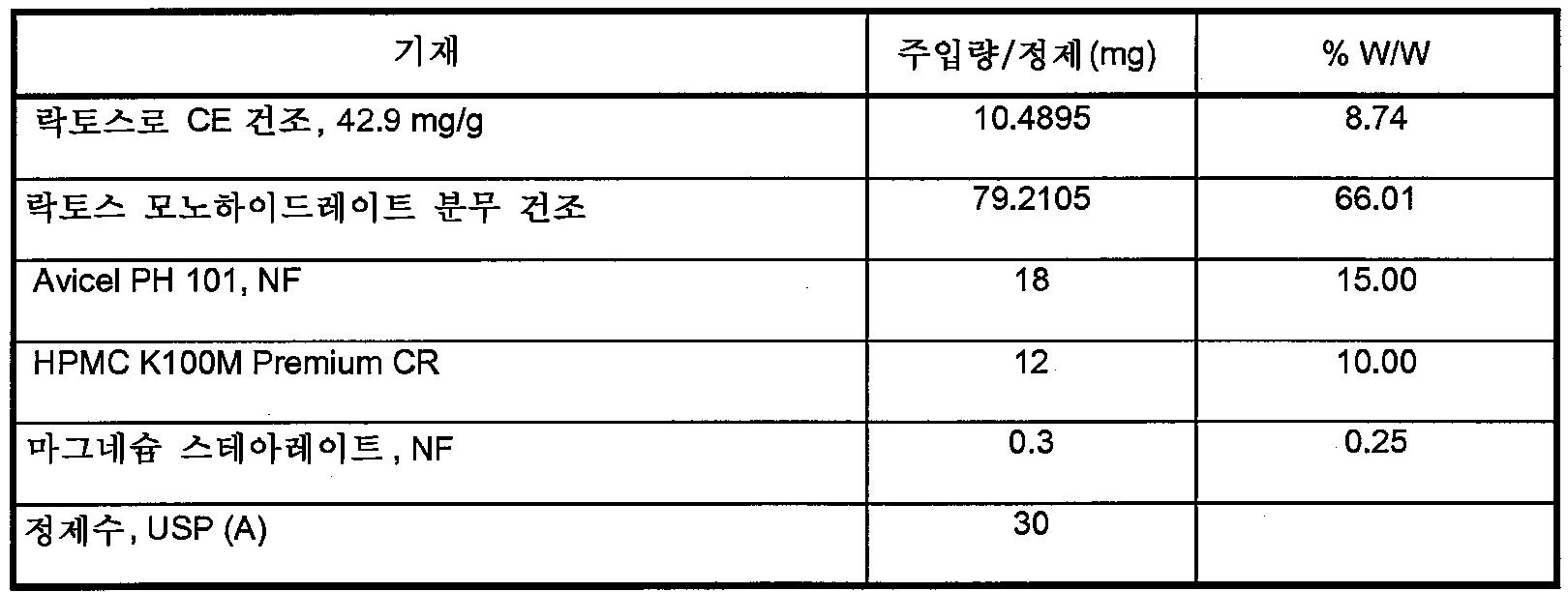 Figure 112009049300571-PCT00004