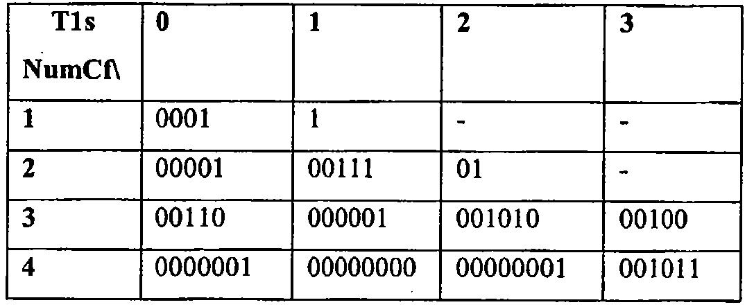 Figure 112004043188316-pct00006