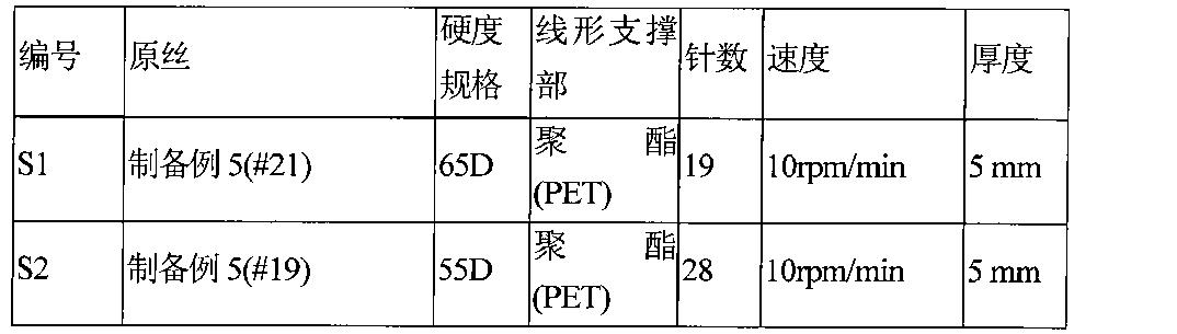Figure CN102525737BD00171