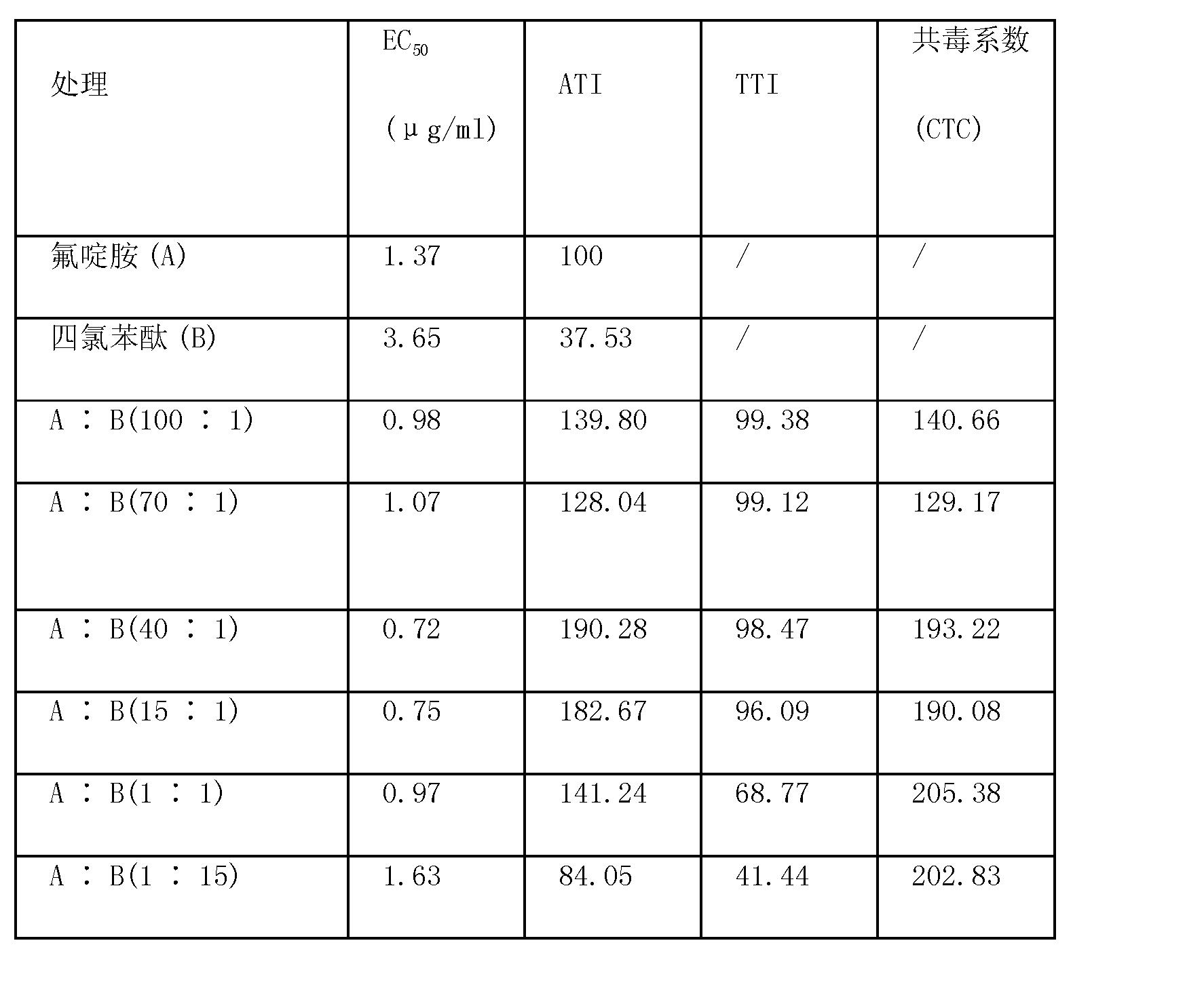 Figure CN101755755BD00062