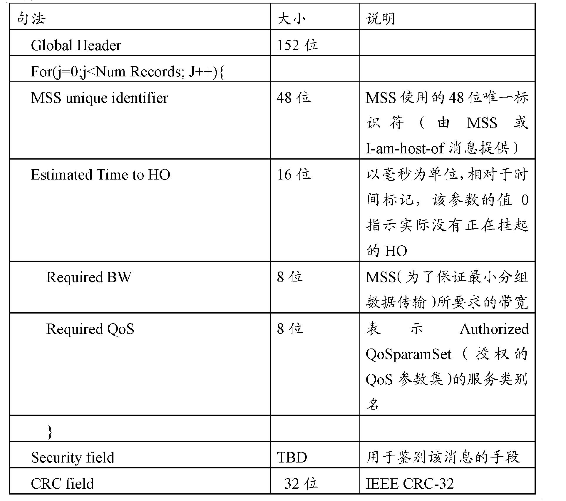 Figure CN102158914BD00161