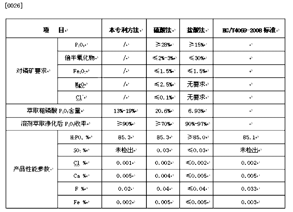 Figure CN103303886BD00051