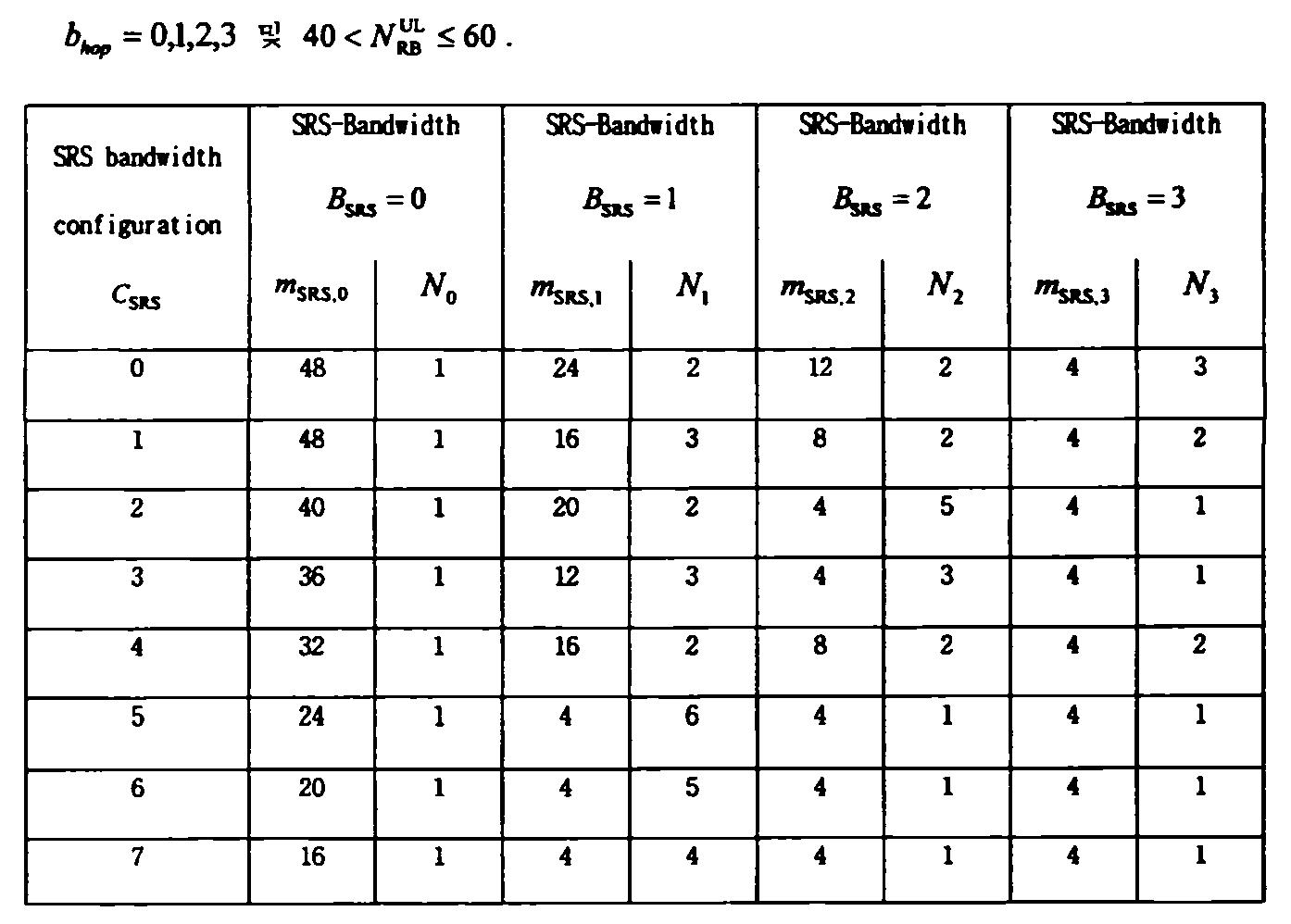 Figure 112012046942855-pct00013