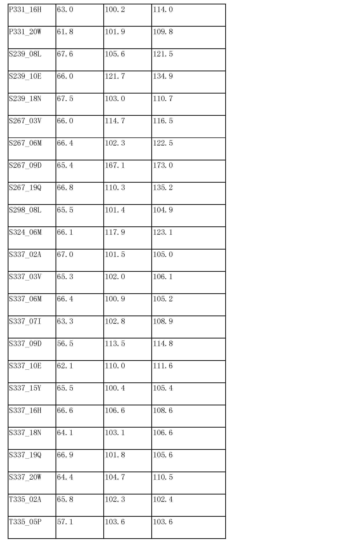 Figure CN103827300AD01371