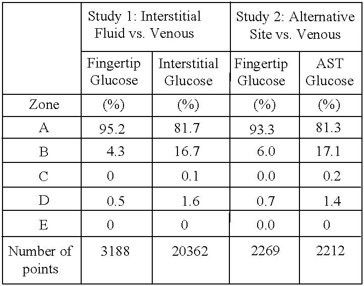 Figure US08216138-20120710-C00002