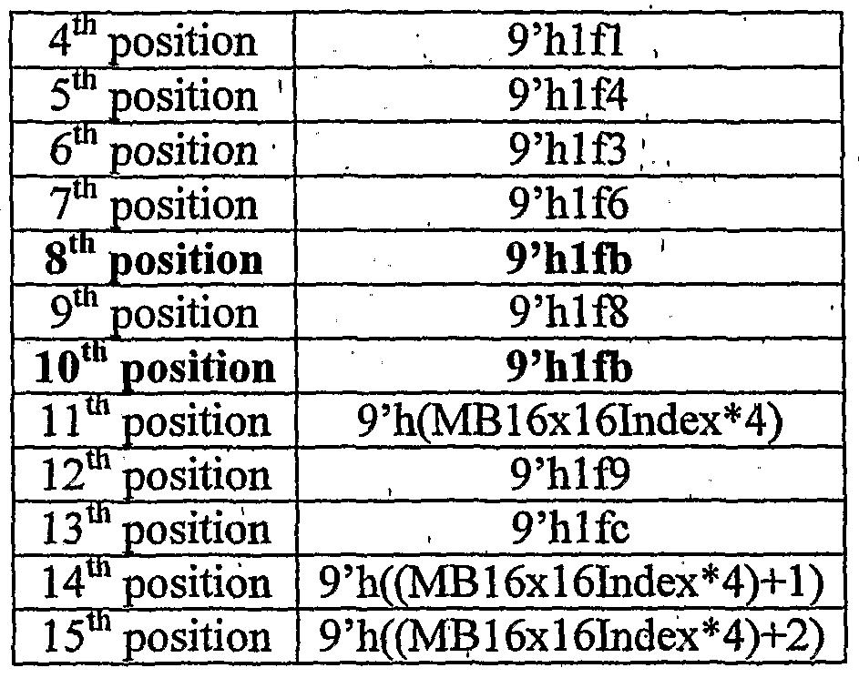 Avc Profiles