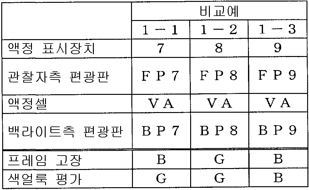 Figure 112008068809733-PCT00007