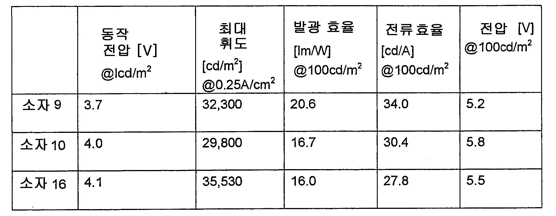 Figure 112010002231902-pat00177