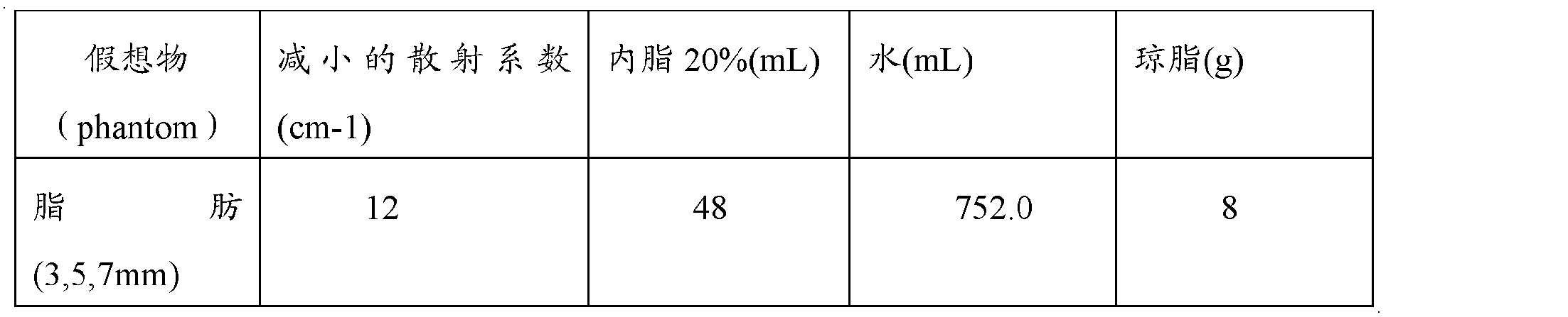 Figure CN102176864AD00442