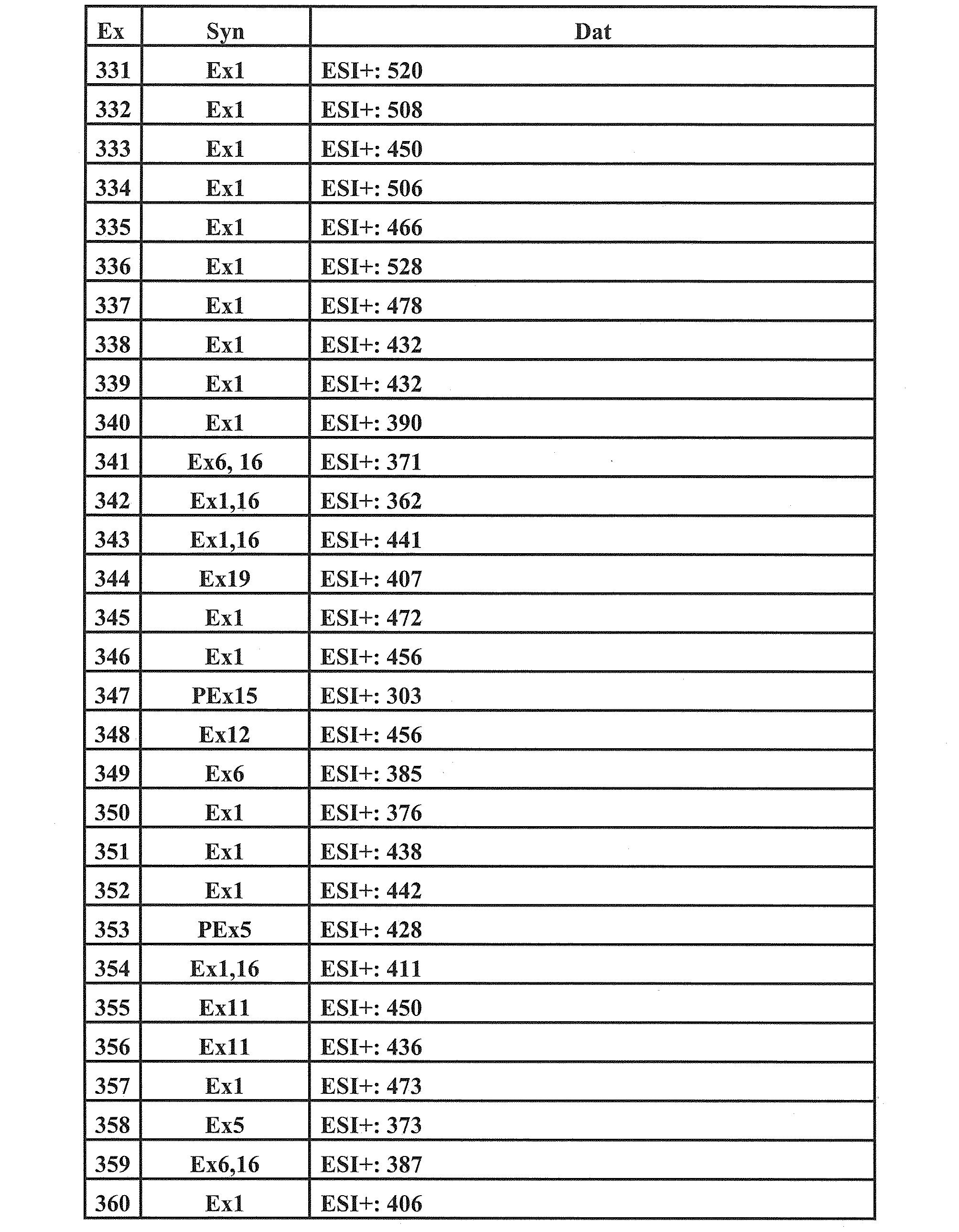 Figure JPOXMLDOC01-appb-T000140