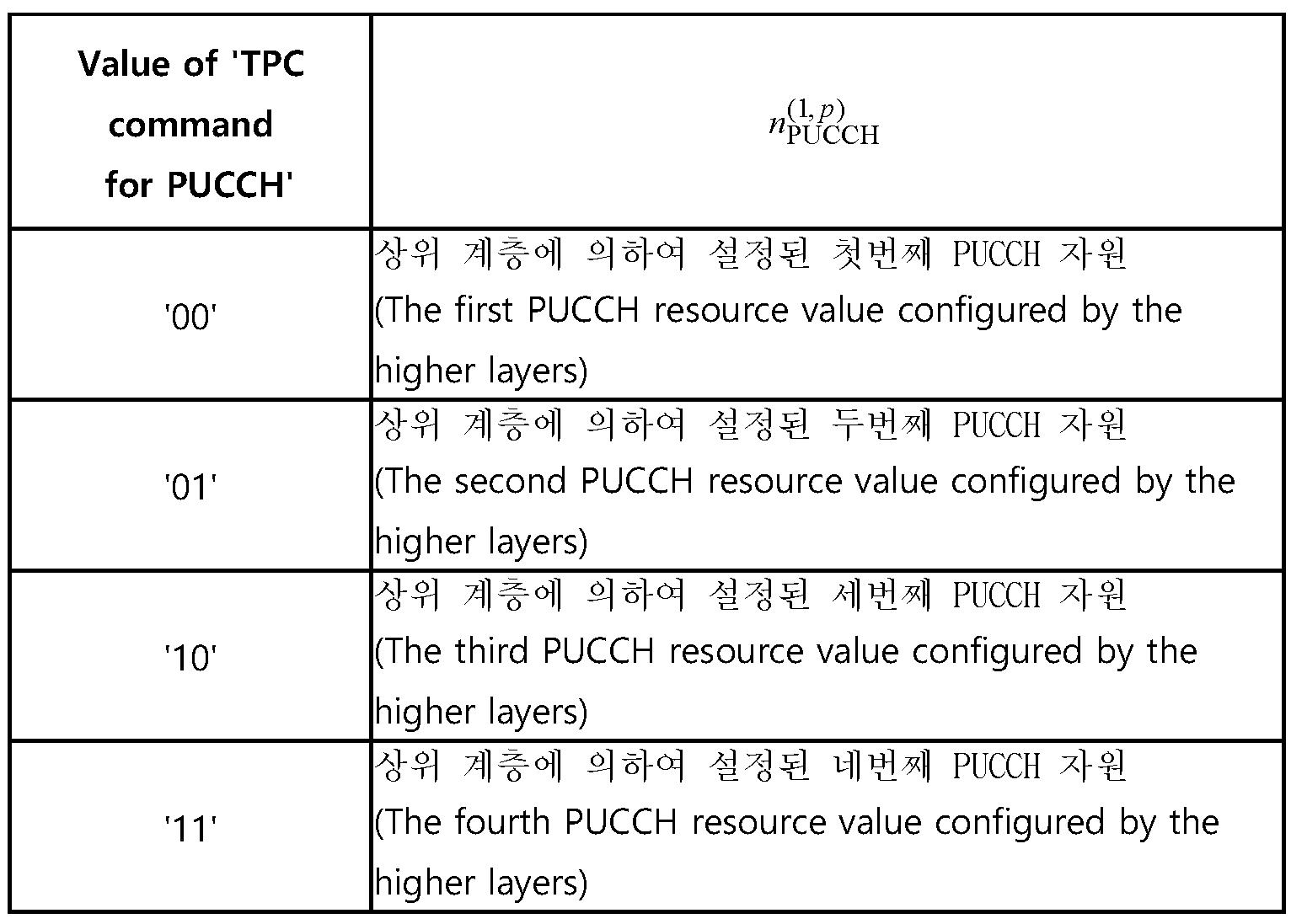 Figure PCTKR2017003658-appb-I000005