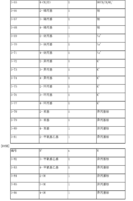 Figure CN102933083BD00331