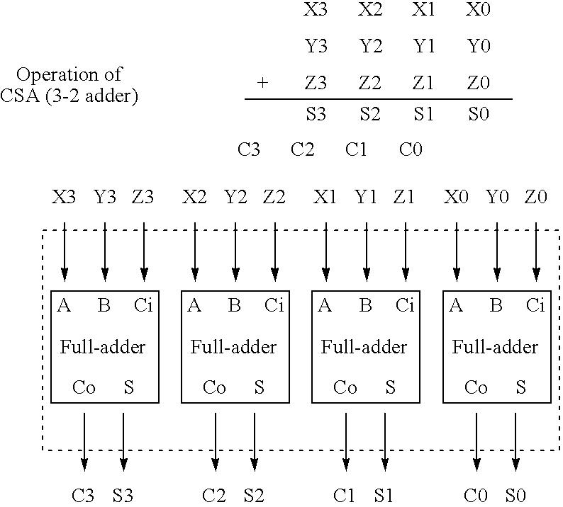 Figure US06871208-20050322-C00001