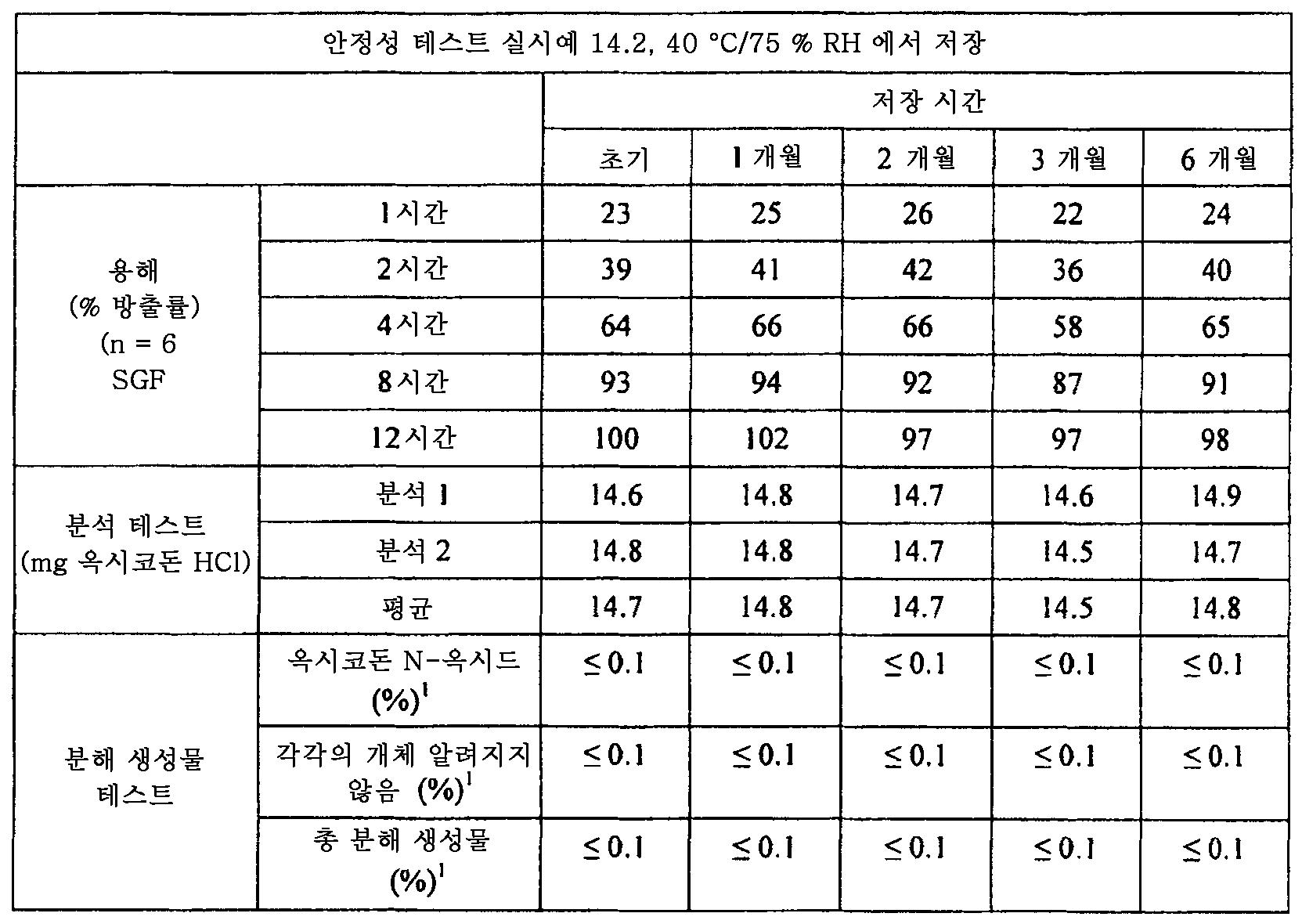 Figure 112011082183604-pat00060