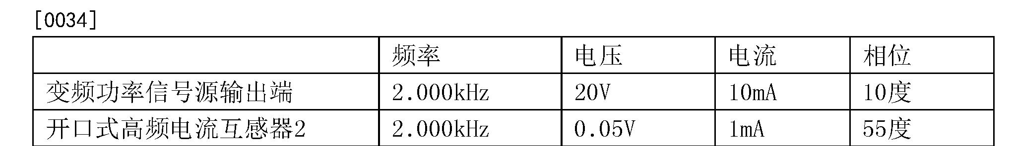 Figure CN103926514BD00081