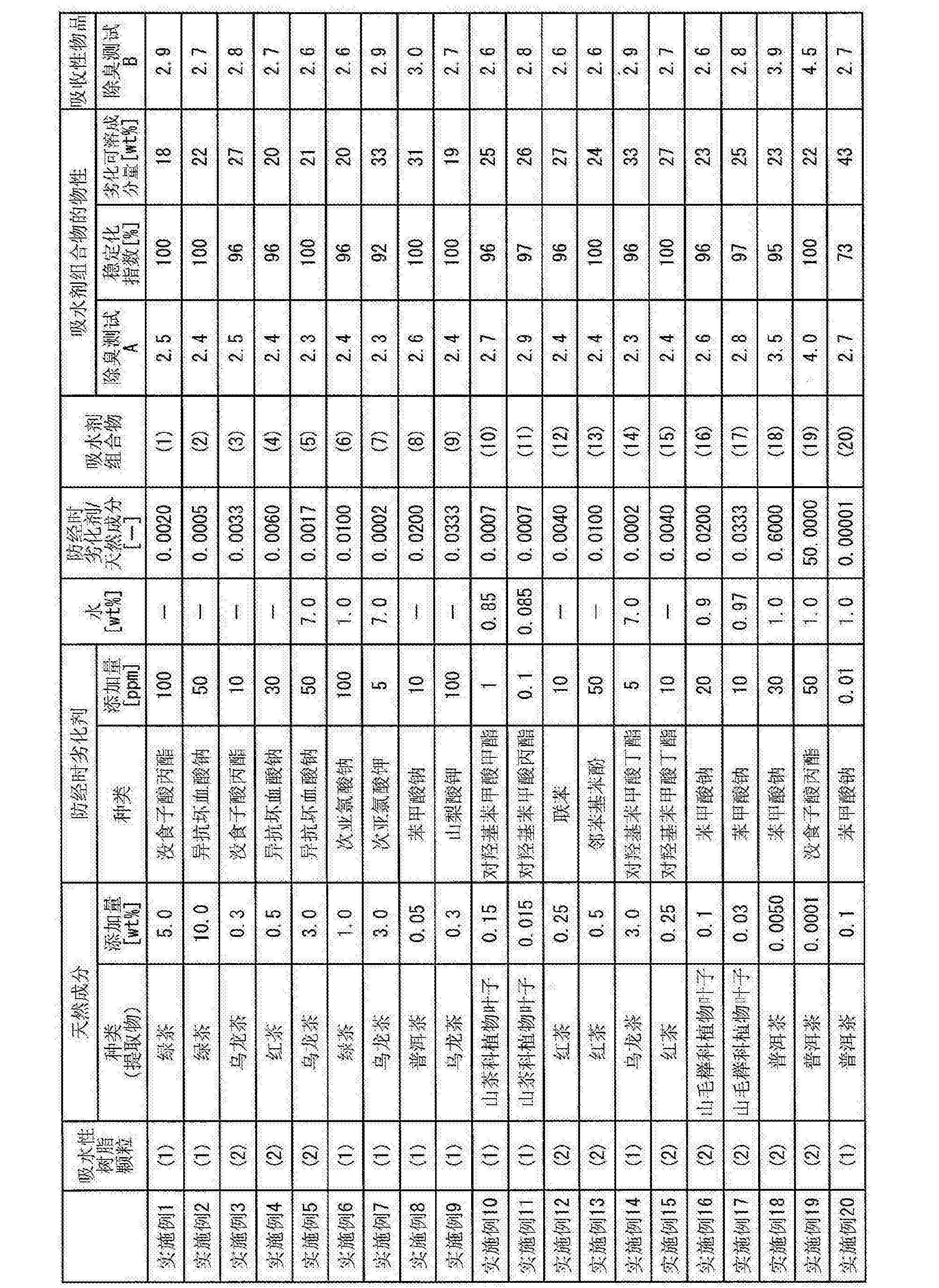 Figure CN103930201BD00371