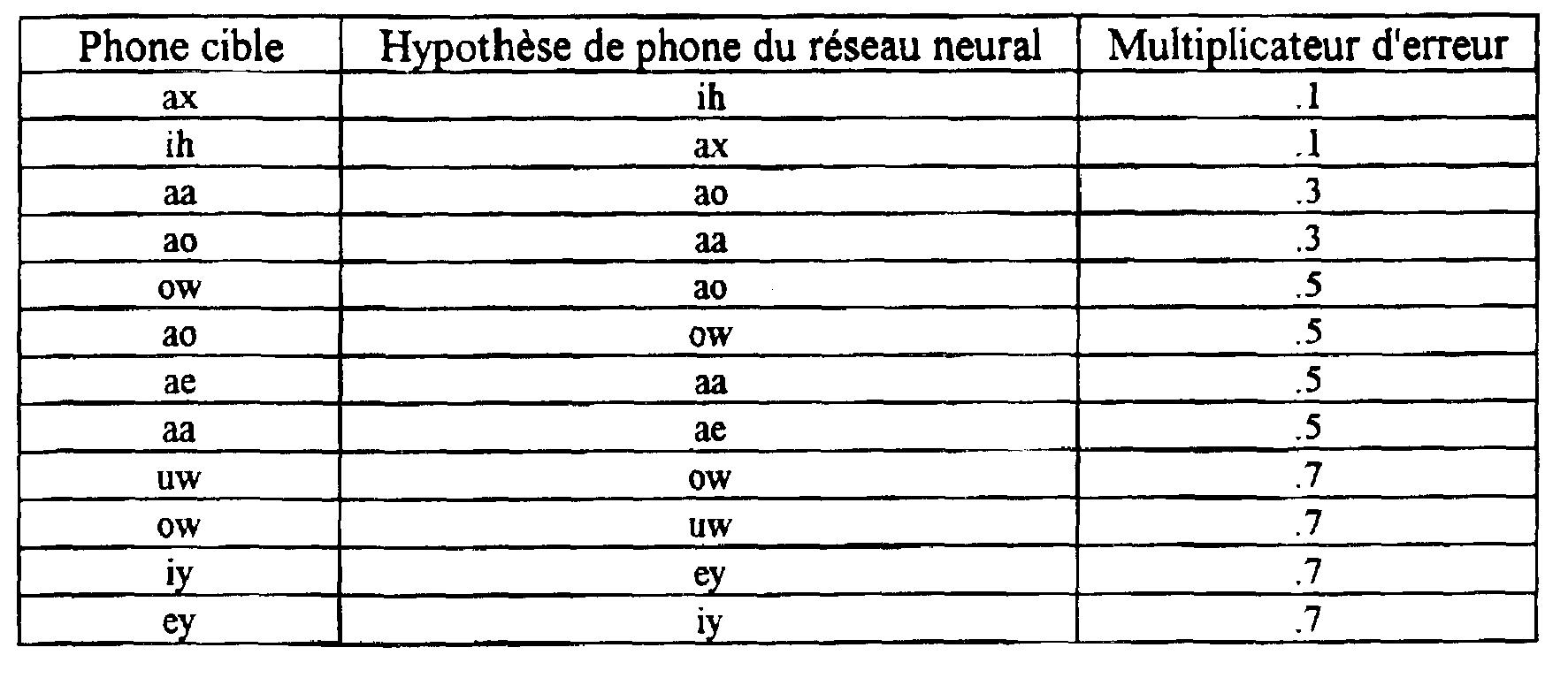 Figure BE1011946A3D00201